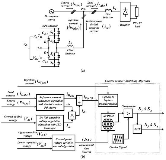 Energies | June 2018 - Browse Articles on distributorless ignition system diagram, msd box wiring diagram, basic harley wiring diagram, 1974 vw alternator wiring diagram, compu fire starter,