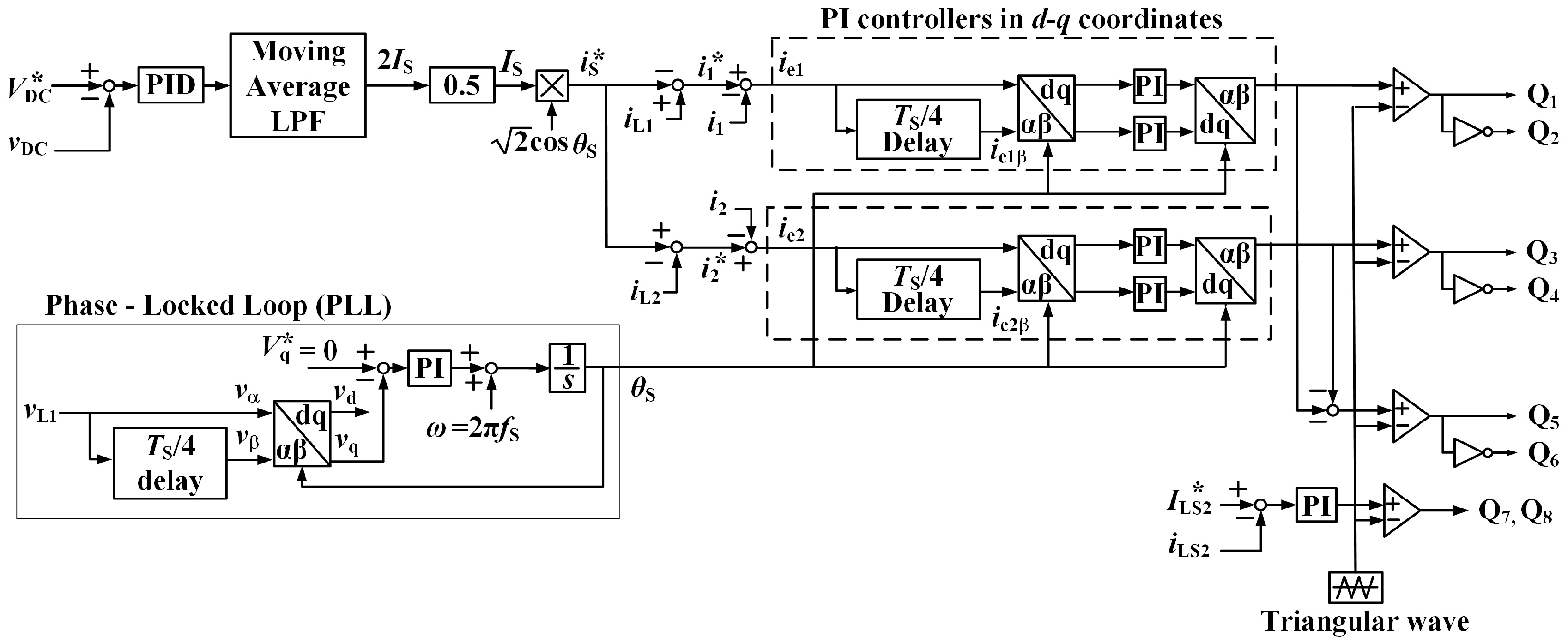 Energies | Free Full-Text | Improvement in Harmonic Compensation of on