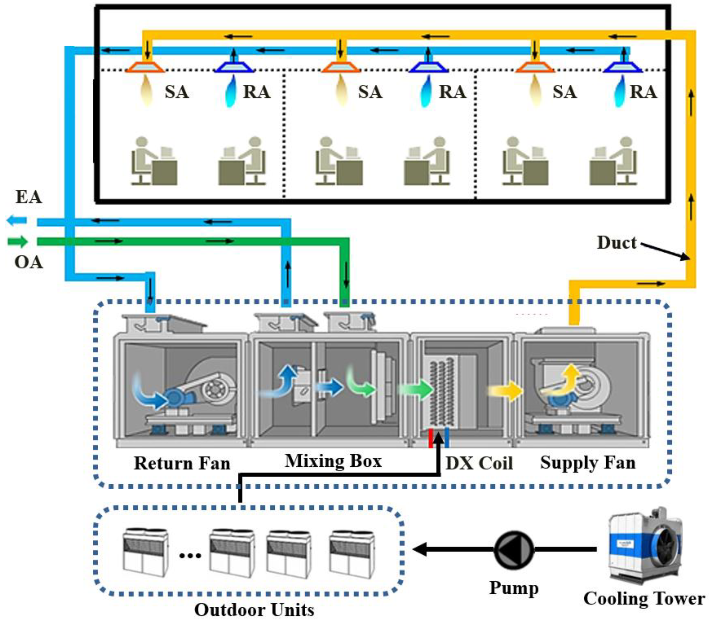 Daikin Introduces Vrv Life Systems For Residential Applications Dx Stulz Wiring Diagram