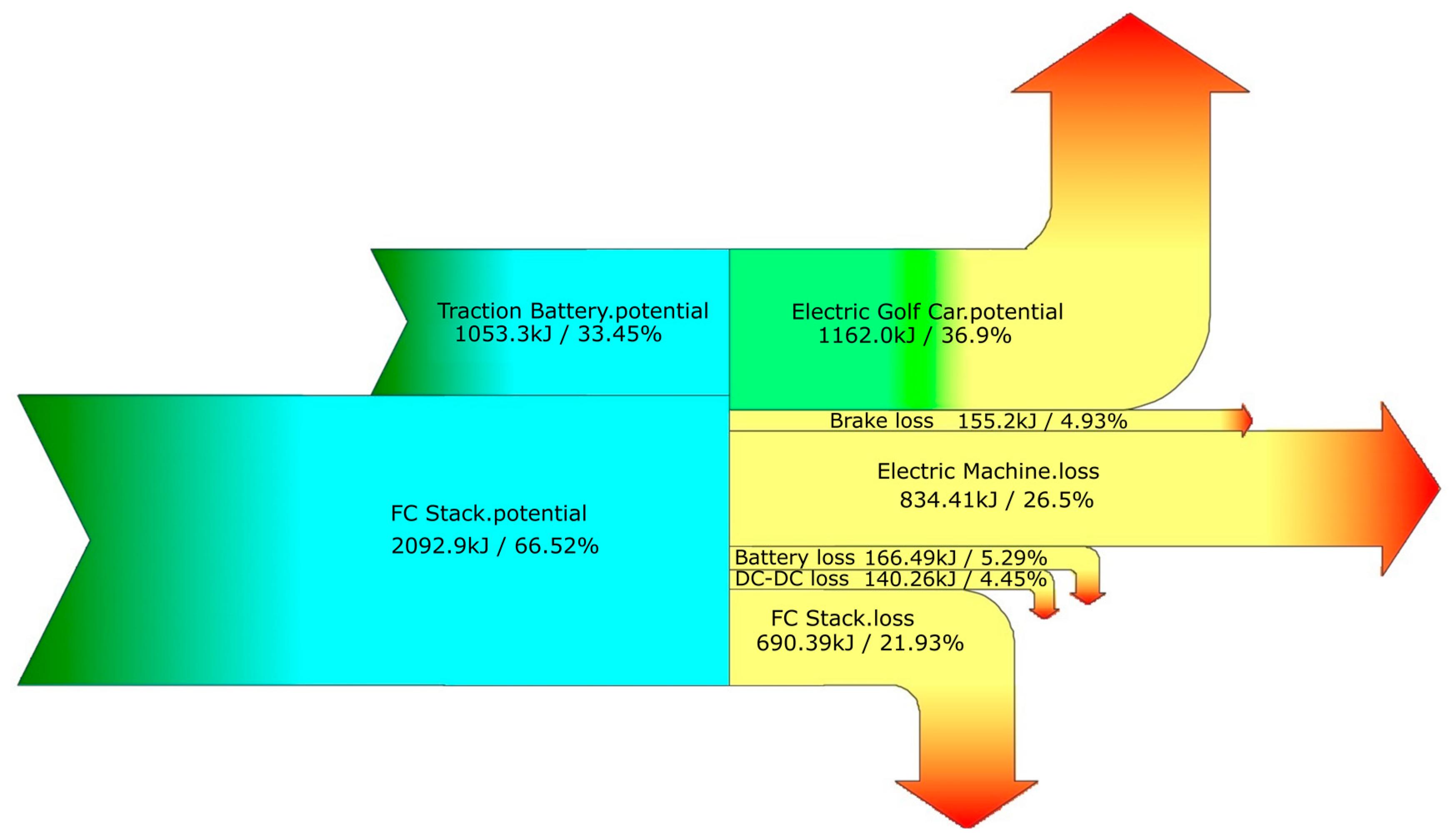 Car Precedent Wiring Diagram Adding To Club Car Electric Resource