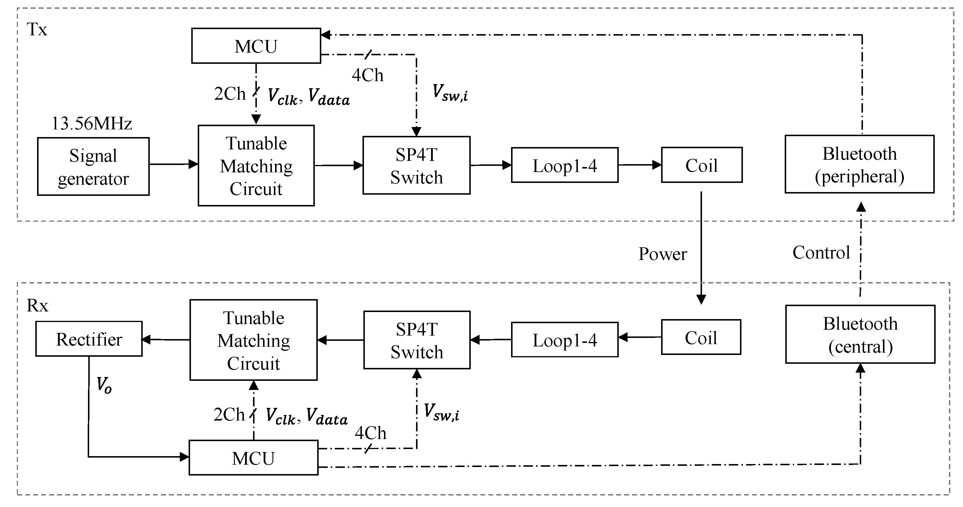 Instrument Loop Diagram Example Detailed Schematics Diagram