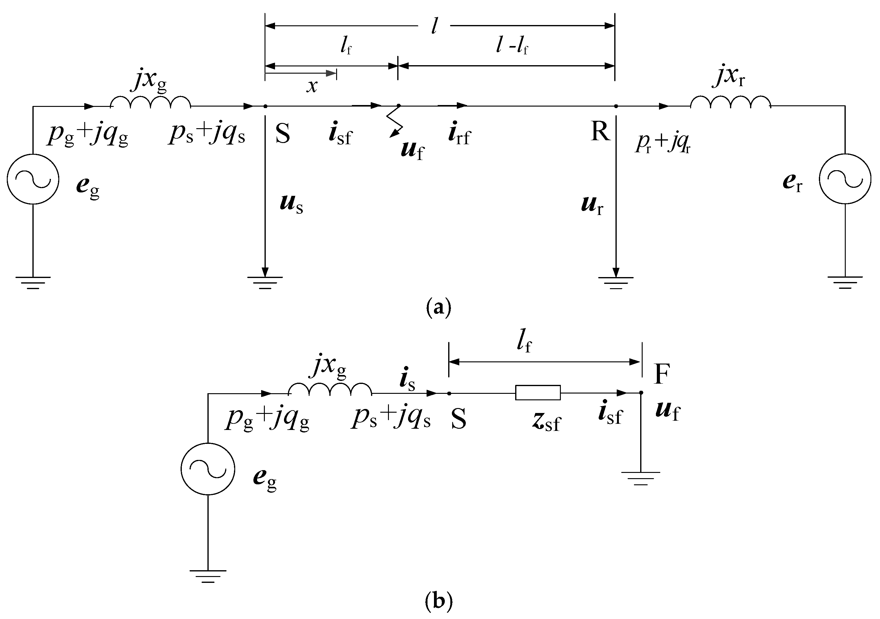 Energies Free Full Text Infeasibility Analysis Of Half Short Circuit Transmission Line No