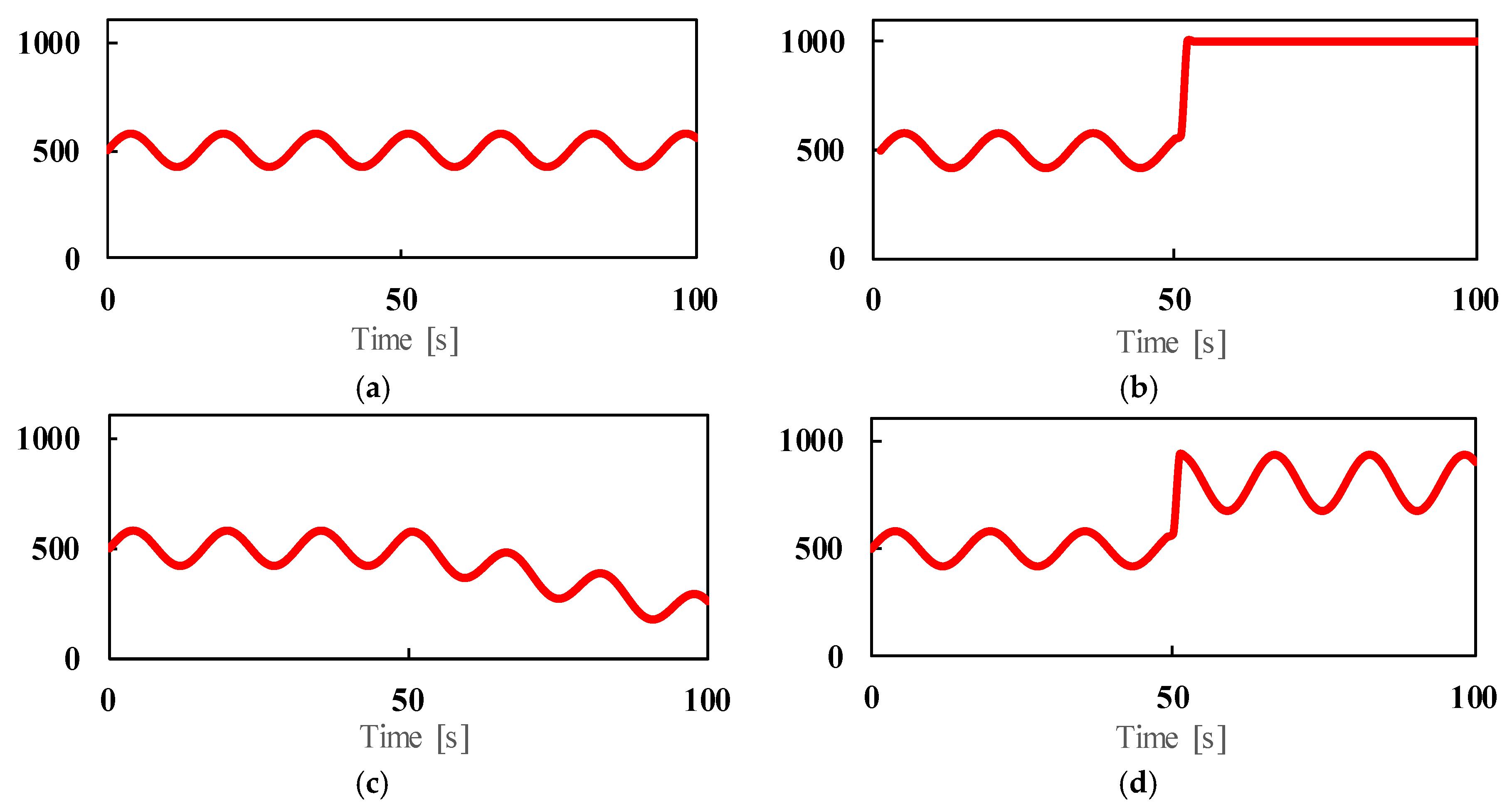 Energies | Free Full-Text | Model-Based Temperature Sensor