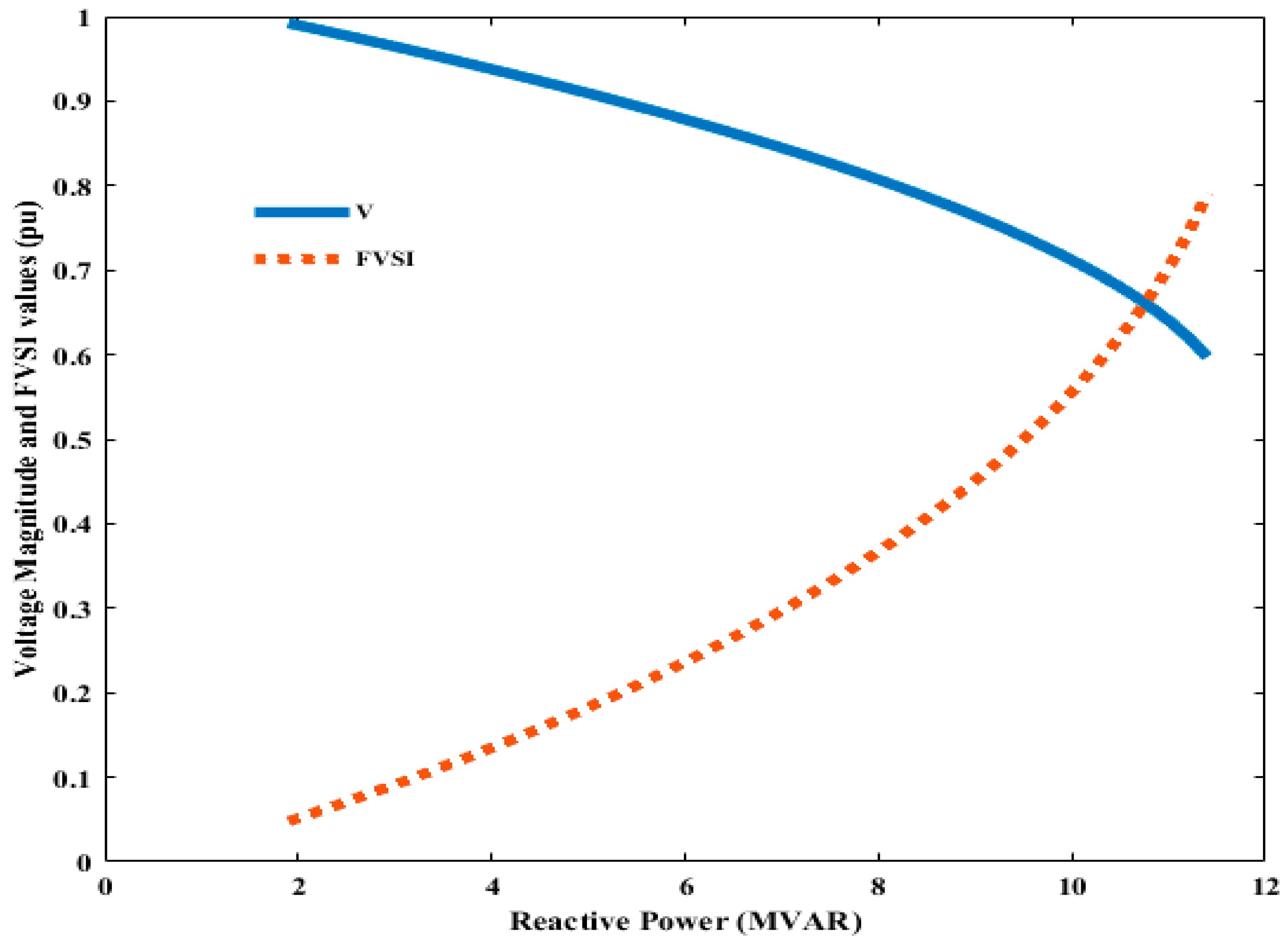 Energies | Free Full-Text | An Improved Algorithm for