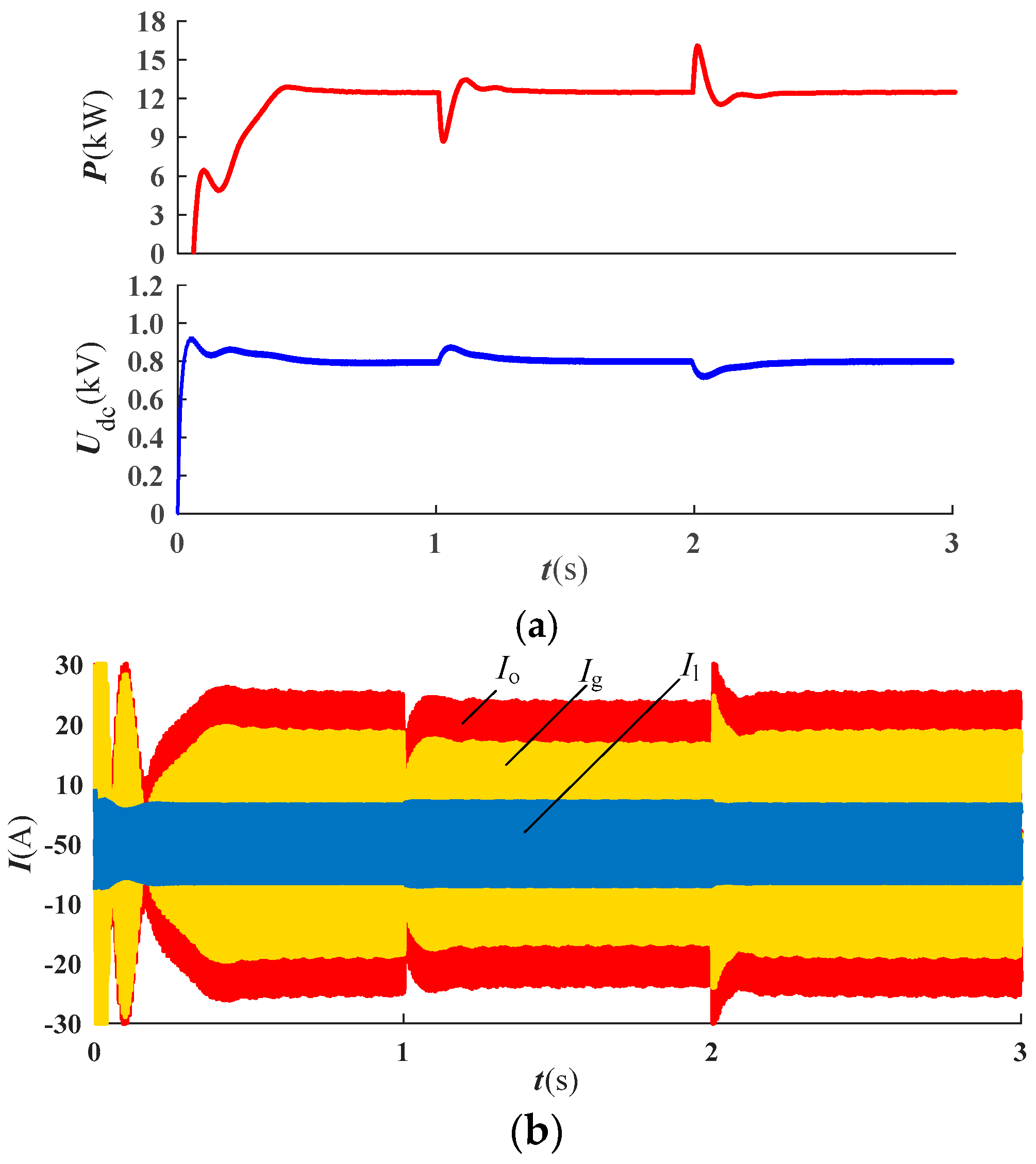 Energies | Free Full-Text | A Novel Two-Stage Photovoltaic