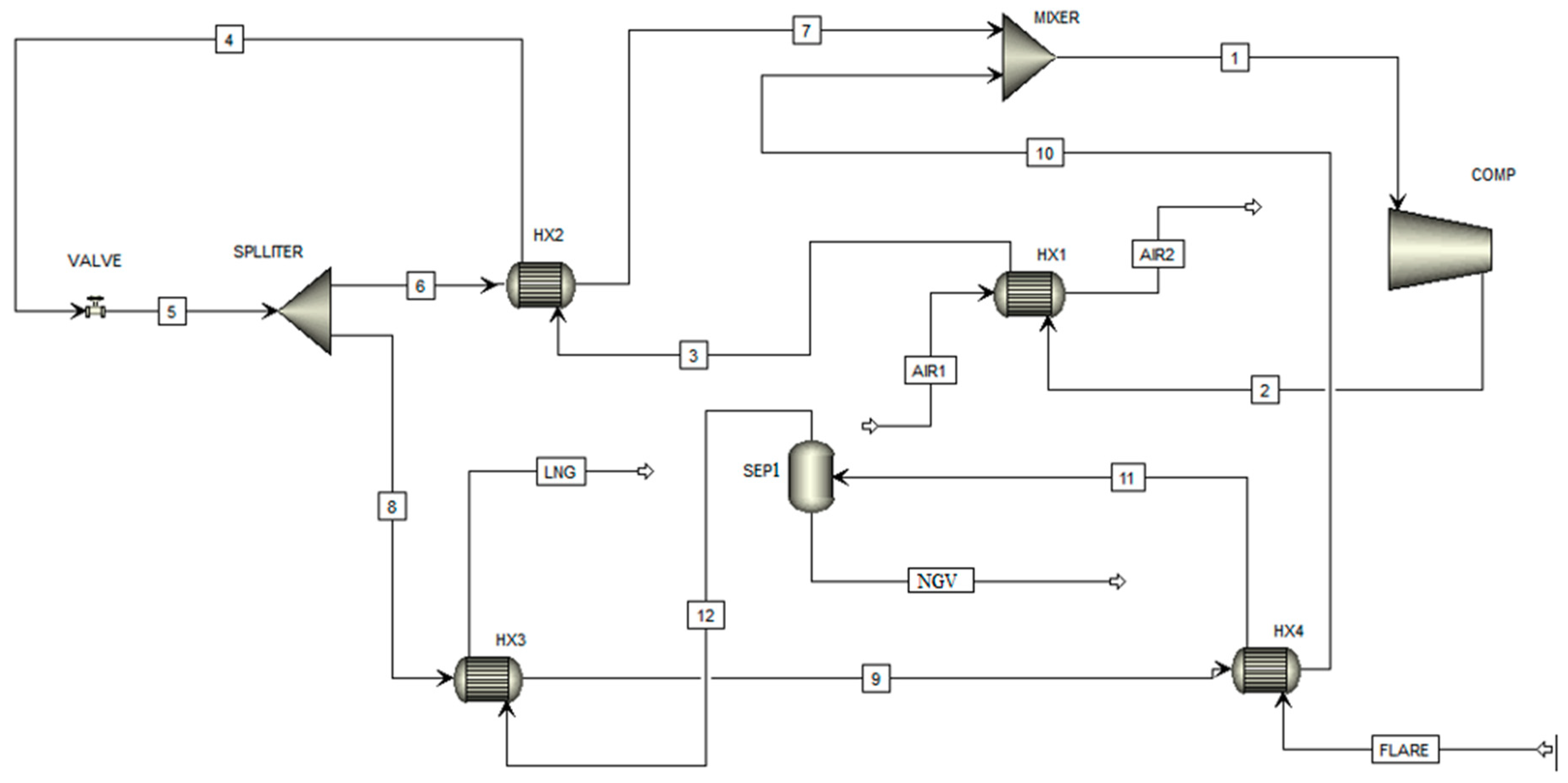Energies Free Full Text Thermoeconomical Evaluation Of Process Flow Diagram Gtl Plant 11 01868 G003