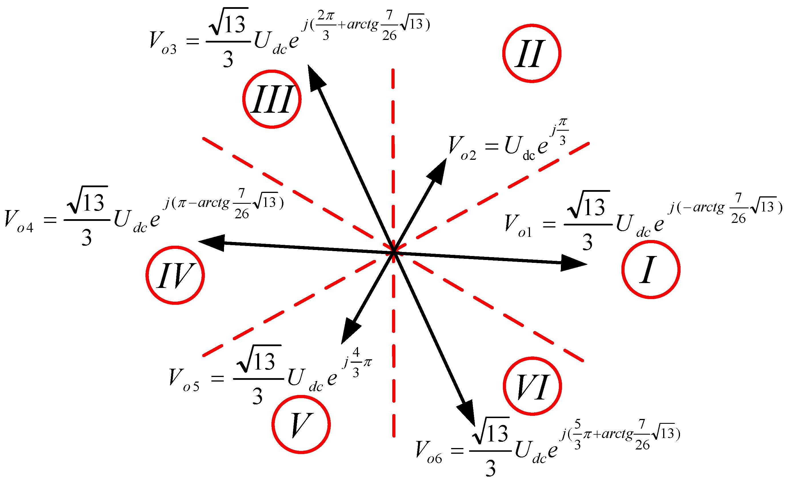 Energies Free Full Text A Torque Impulse Balance Control For Open Circuit Diagram No