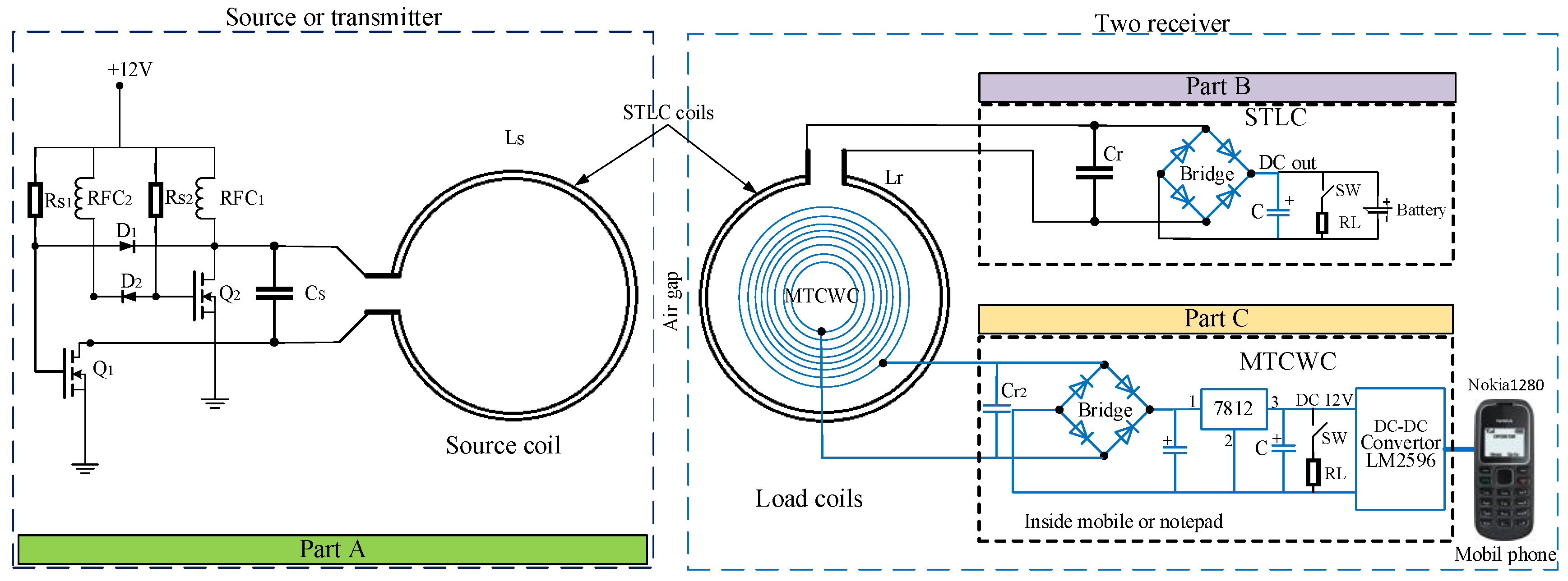 Energies Free Full Text Single Tube And Multi Turn Coil Near Dc Converters For Electric Vehicles Intechopen 11 01969 G001
