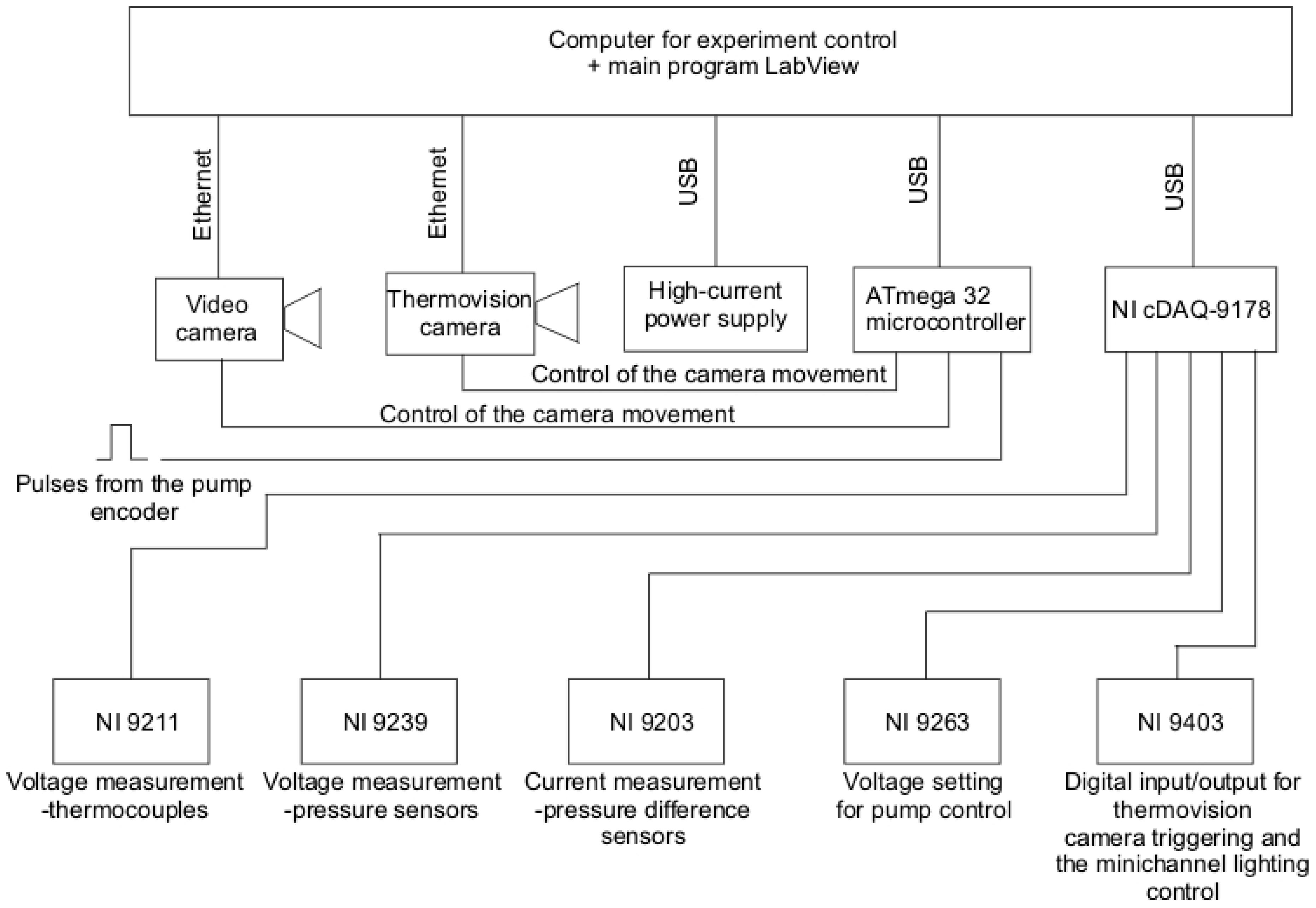 Energies | Free Full-Text | Heat Transfer Coefficient