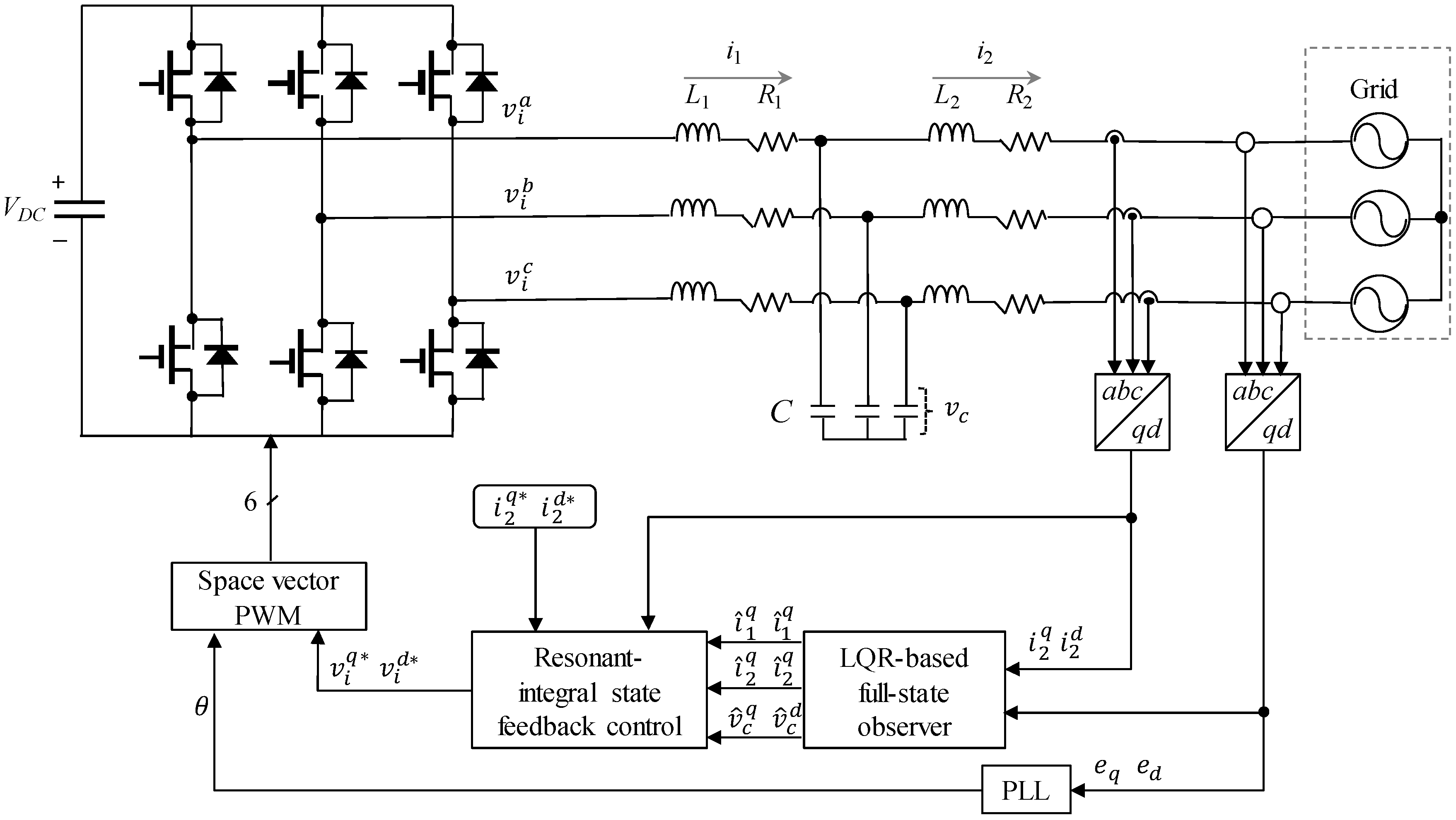 Energies Free Full Text An Lqr Based Controller Design For An Lcl Filtered Grid Connected Inverter In Discrete Time State Space Under Distorted Grid Environment Html