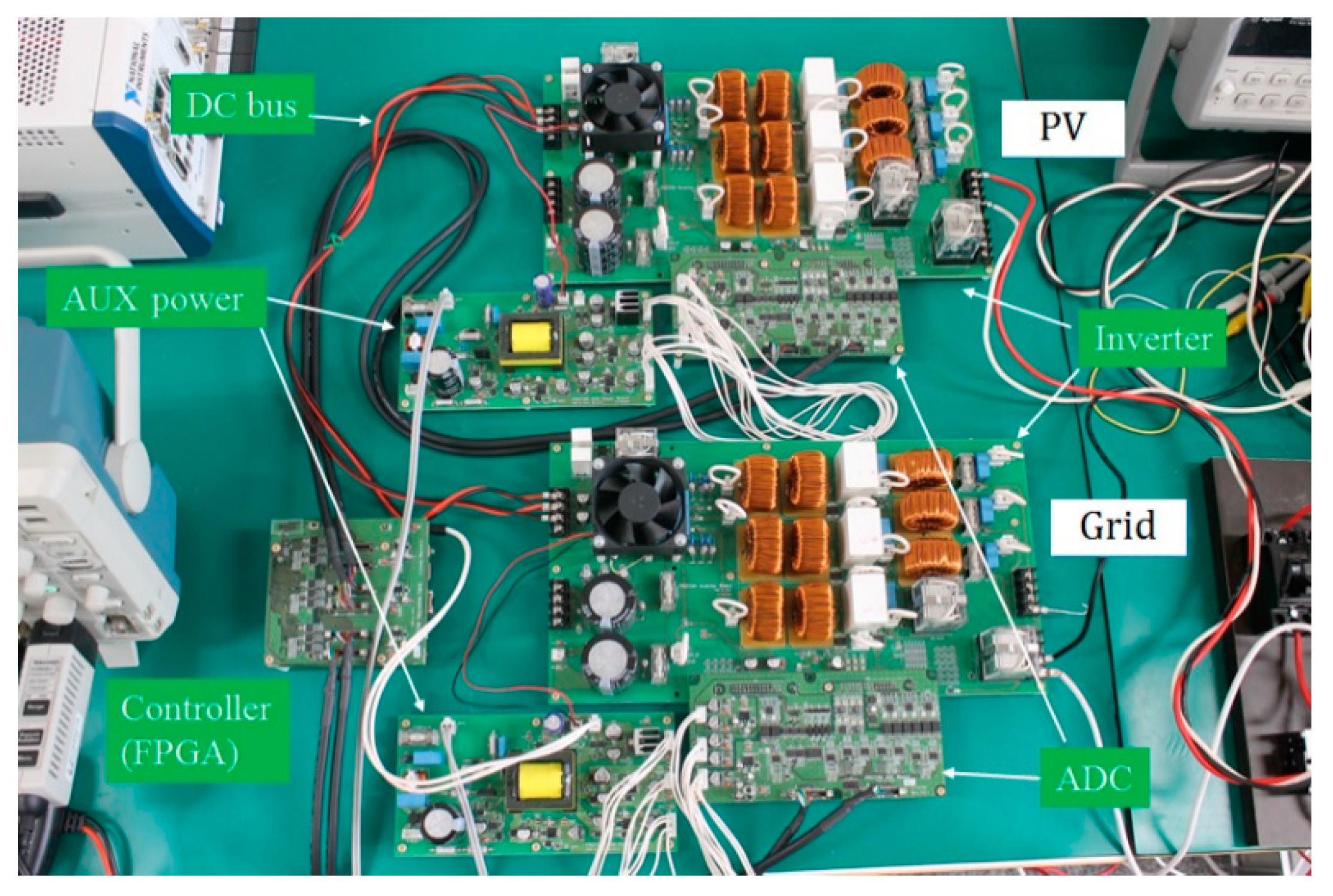 Energies   Free Full-Text   MPPT and SPPT Control for PV-Connected ...