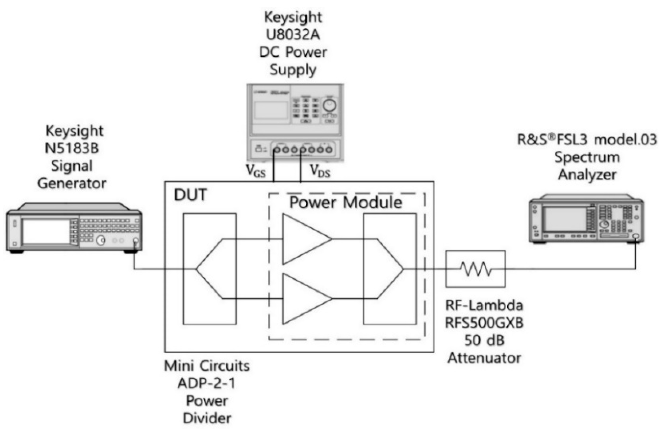 Energies | Free Full-Text | A 120 W Class-E Power Module