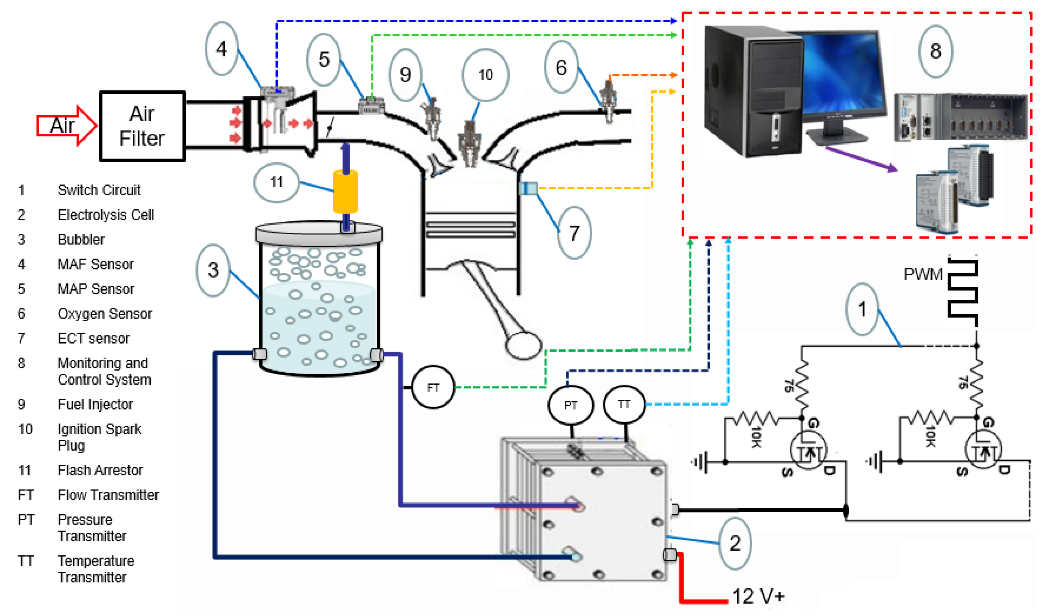 Energies Free Full Text Experimental Study On The Performance Of Internal Combustion Engine System Diagram No