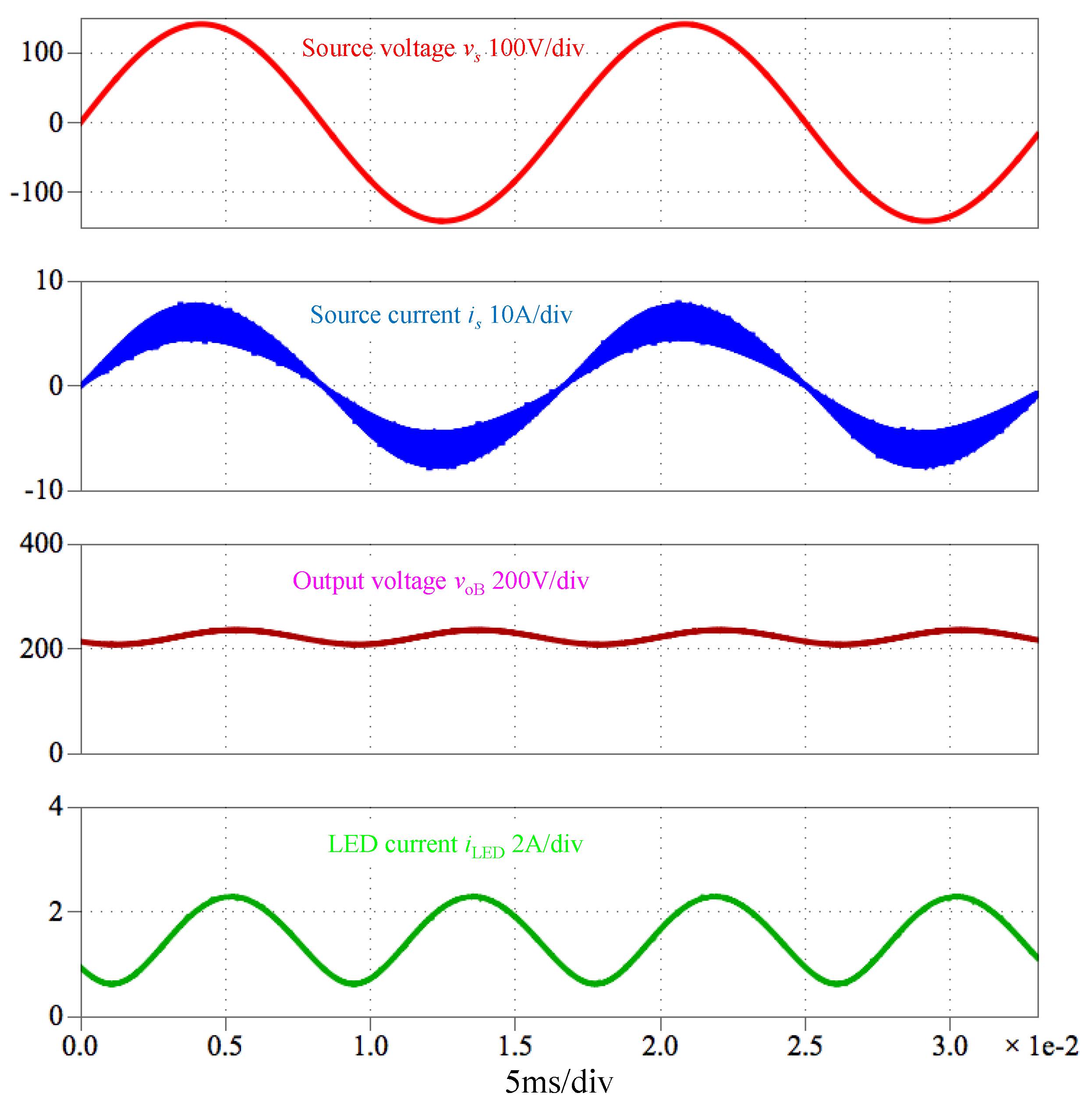 Energies Free Full Text Design And Experimental Verification Of Figure 2 Hysteretic Buck Led Driver Circuit 11 02237 G010 10