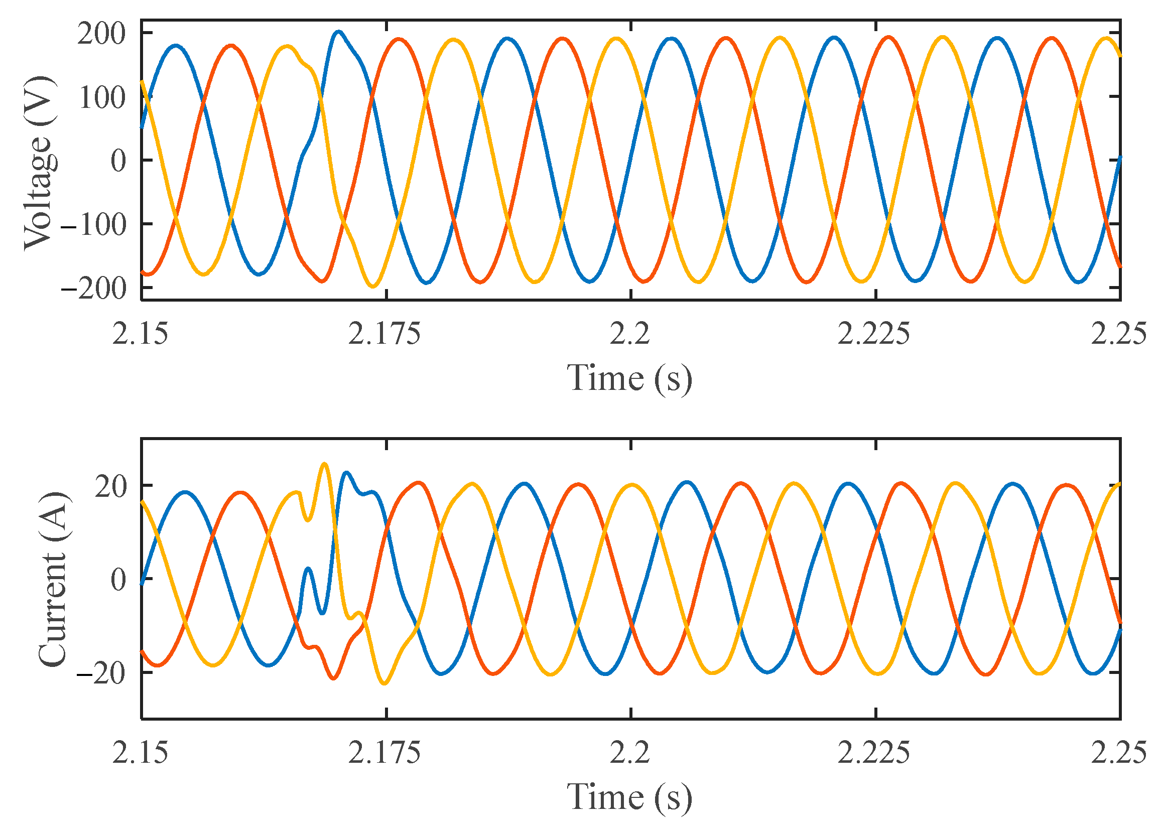 Energies   Free Full-Text   Direct Phase Angle and Voltage