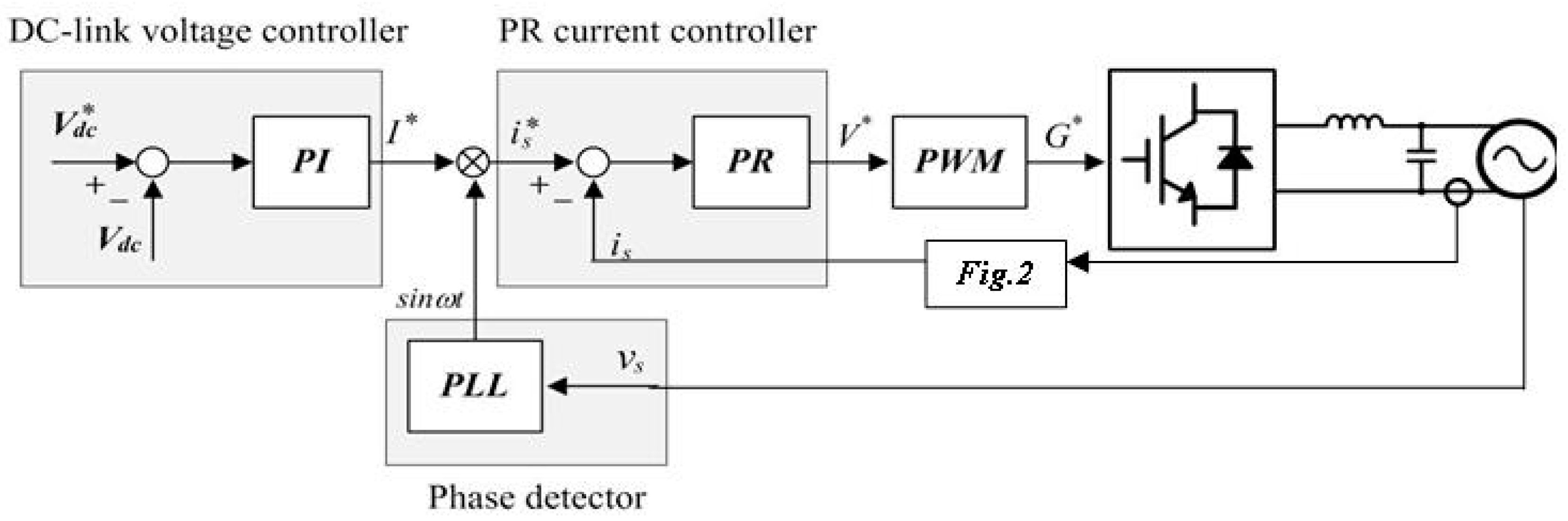 Home Wind Turbine Wire Diagram Schematic Diagrams Generator Simple Circuit Ac Current Find Wiring U2022 Water
