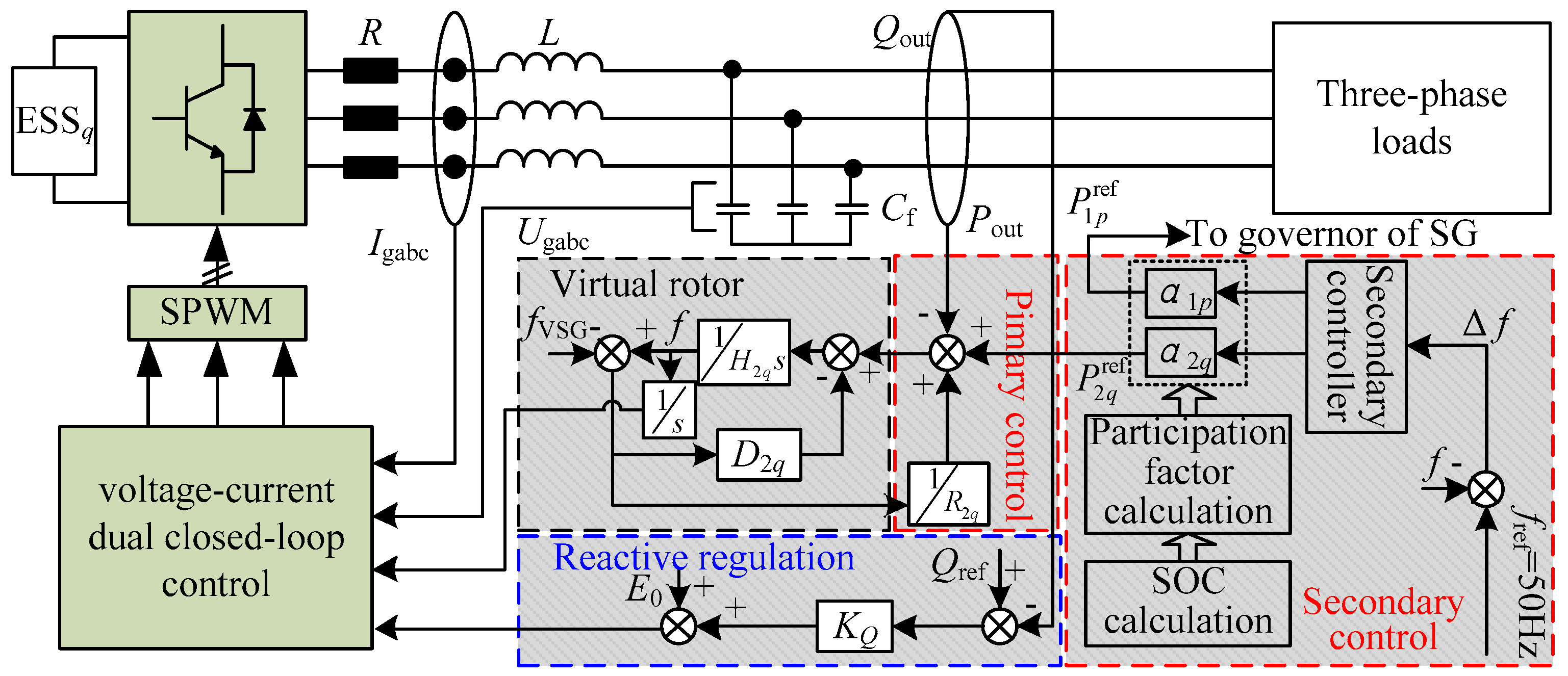 Energies Free Full Text Secondary Frequency Stochastic Optimal 5 Pen Pc Technology Block Diagram 11 02388 G002