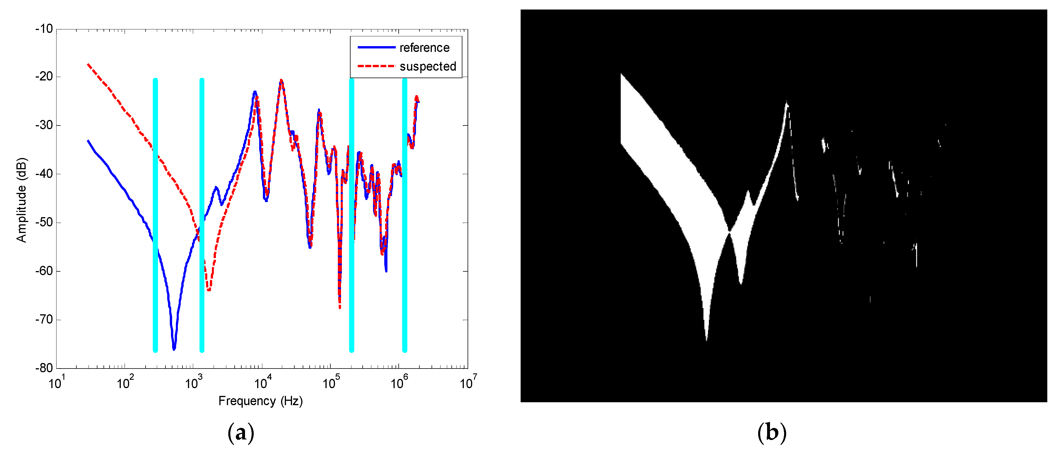 Energies | Free Full-Text | Identification of Power Transformer
