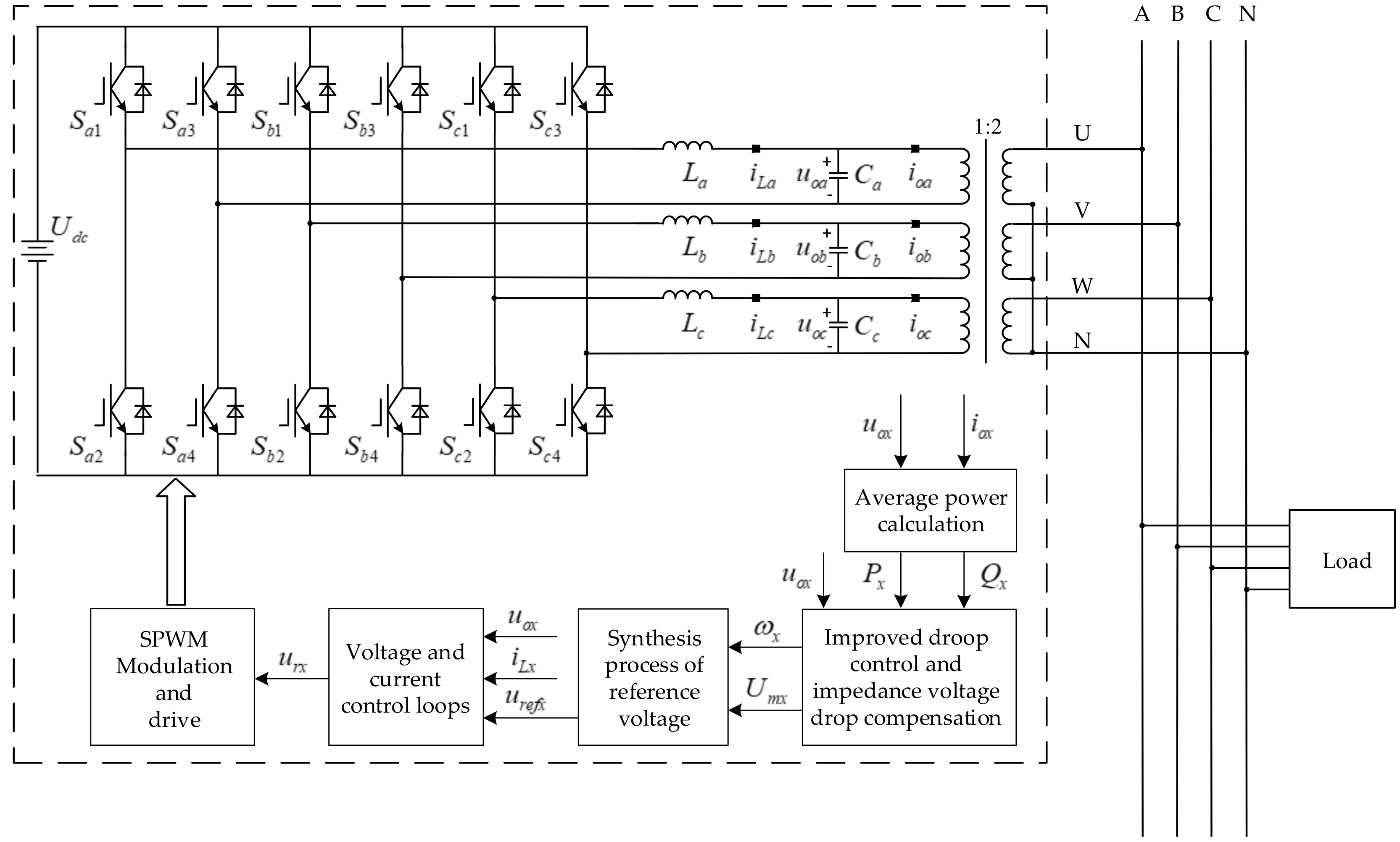 Energies | Free Full-Text | A Compensation Control Scheme of Voltage