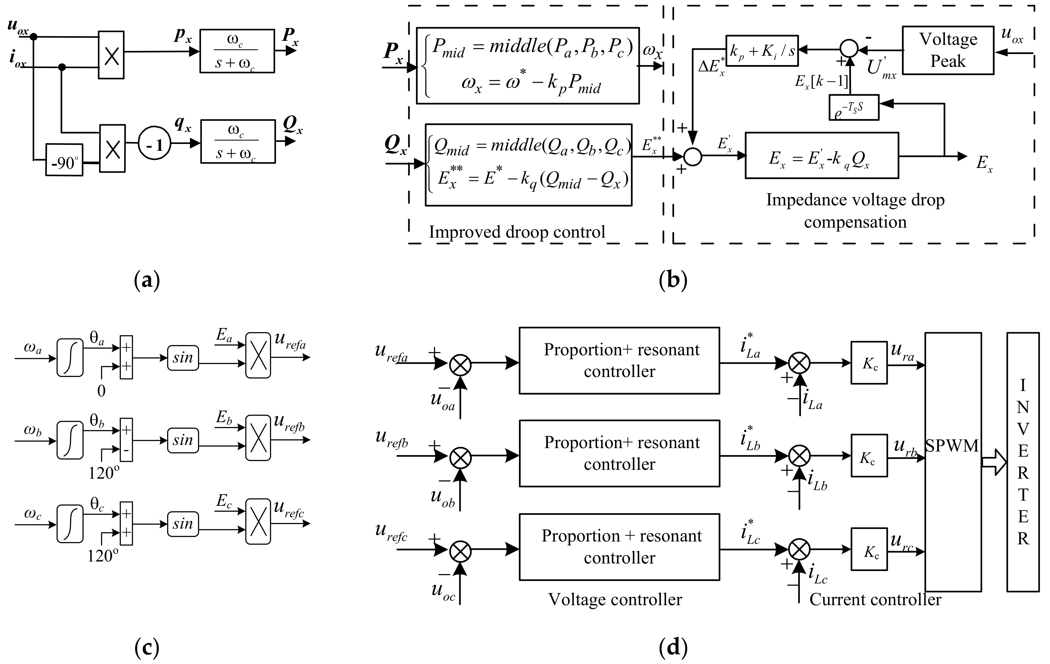 Energies Free Full Text A Compensation Control Scheme Of Voltage 3 Phase Inverter Block Diagram No