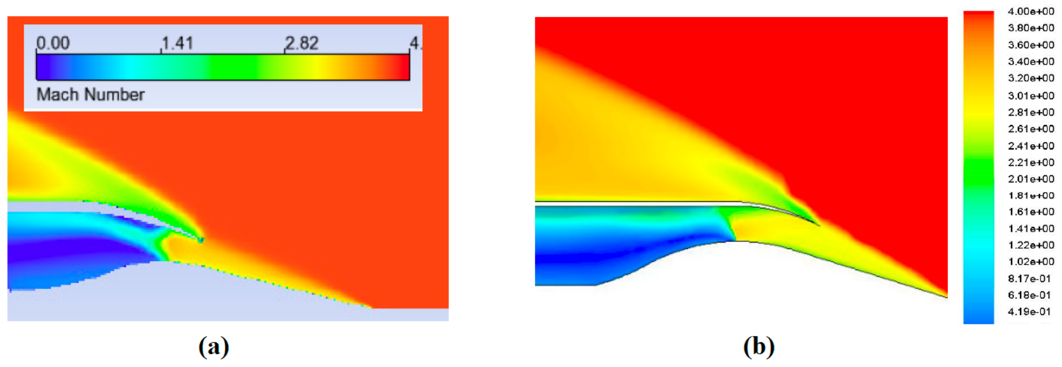 Energies | Free Full-Text | Ramjet Compression System for a