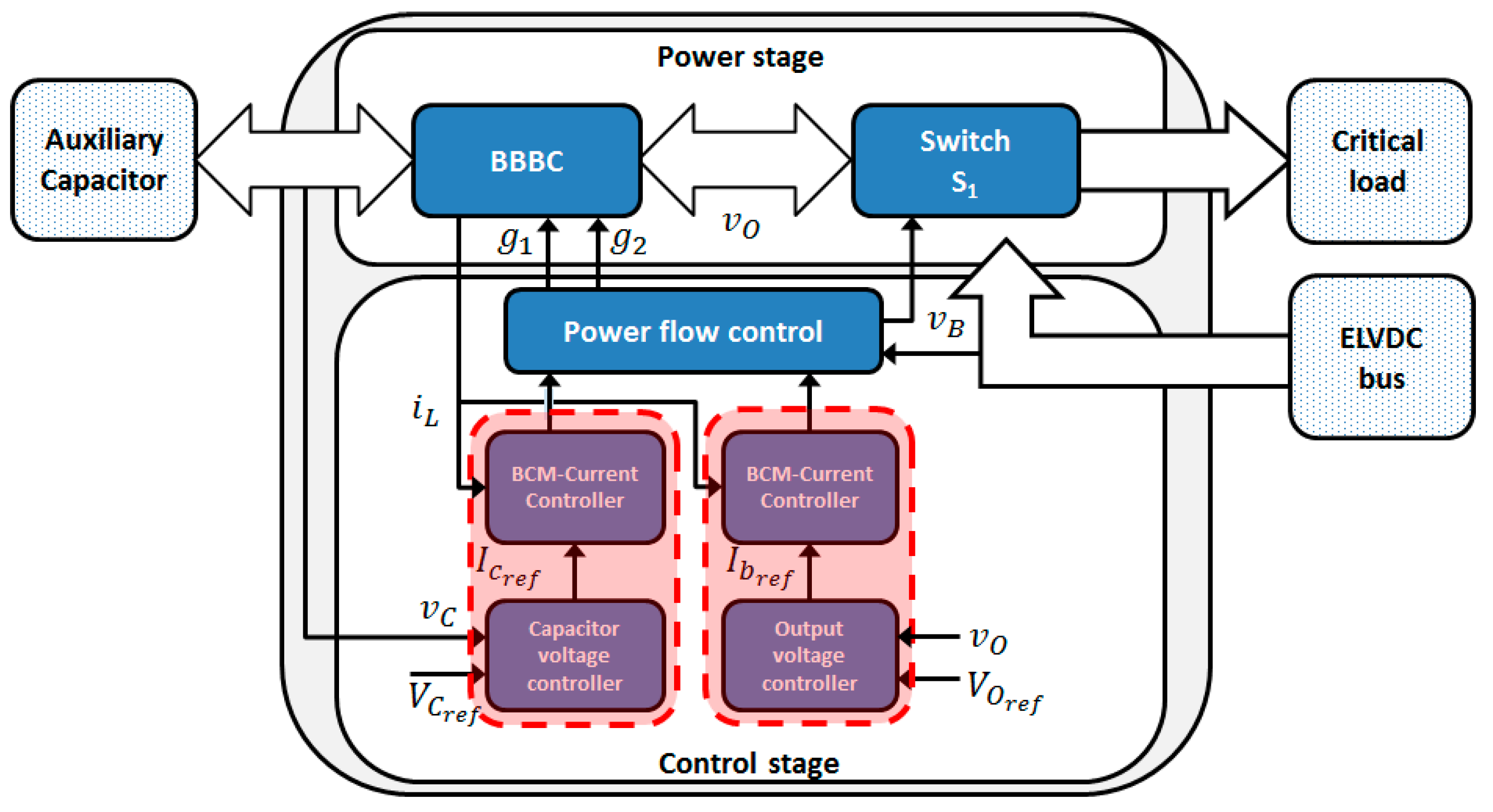 Energies Free Full Text Control Of The Bidirectional Buck Boost Circuit No