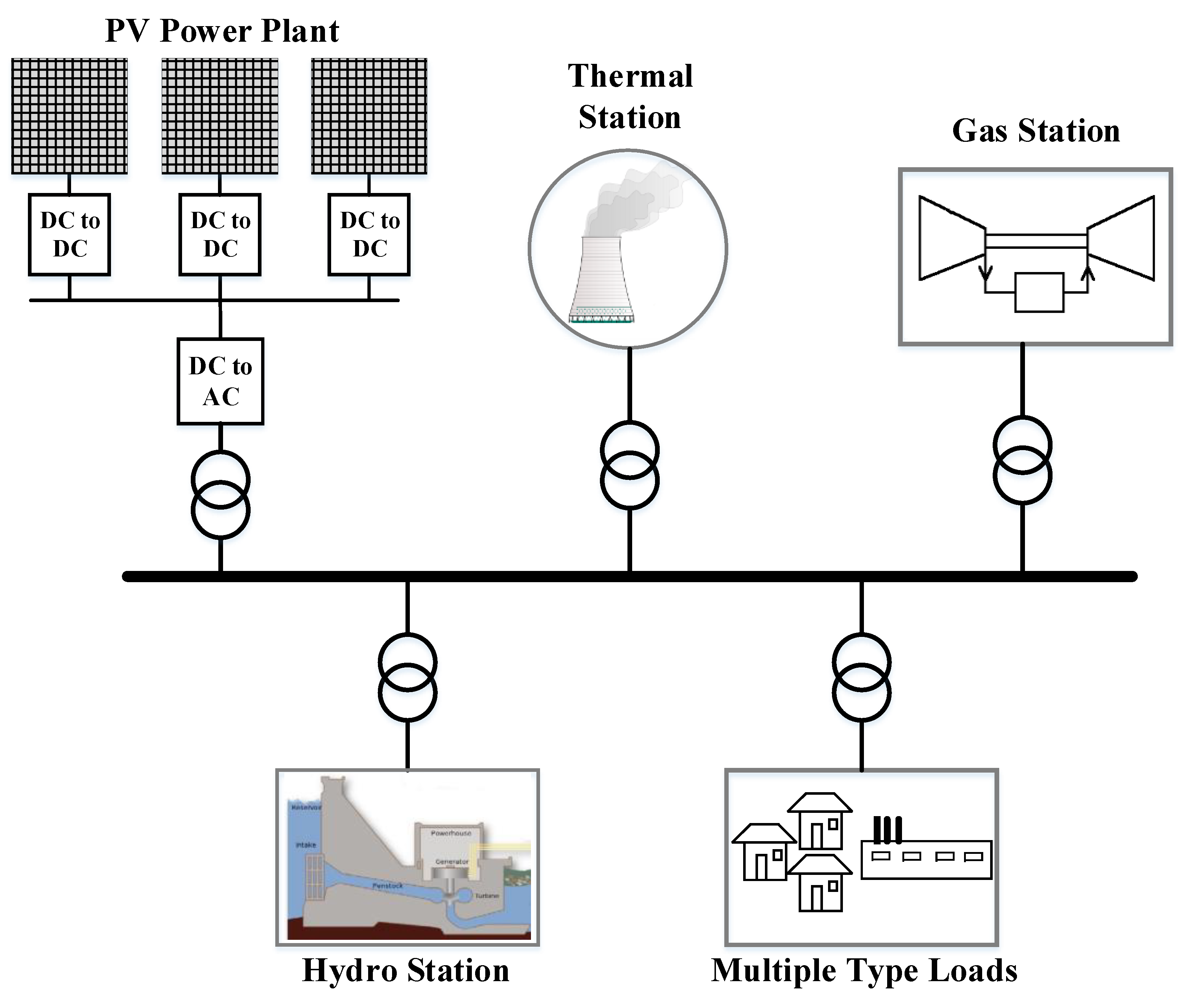 Gas Well Schematic Allocation Energies Free Full Text Reserve Of Photovoltaic 3270x2779