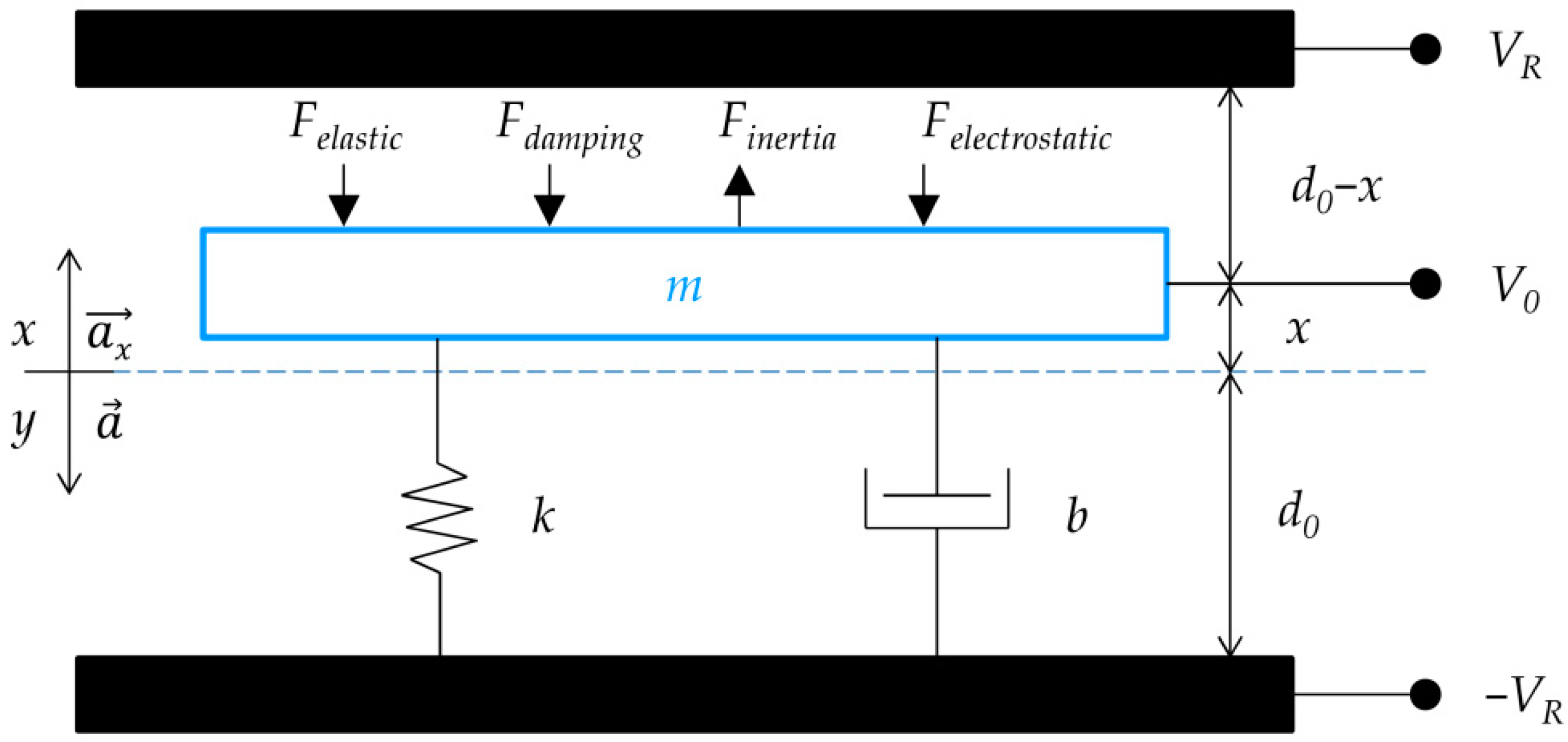 energies free full text bond graph simulation of error rh mdpi com