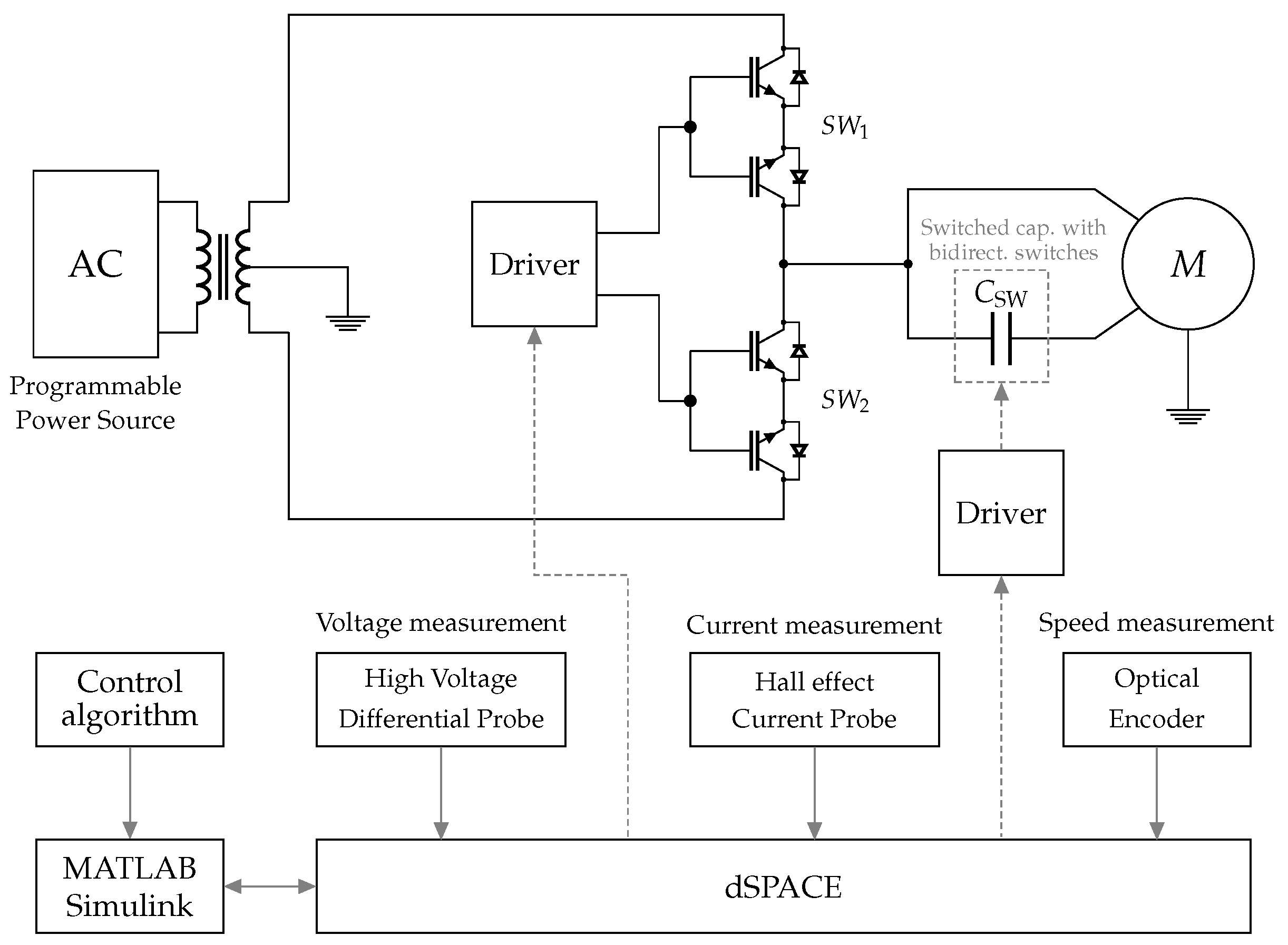 Energies Free Full Text Control Of Current Phase Advancing In Mosfet Switch Electronic Circuit Diagram Antiseries 11 02761 G023