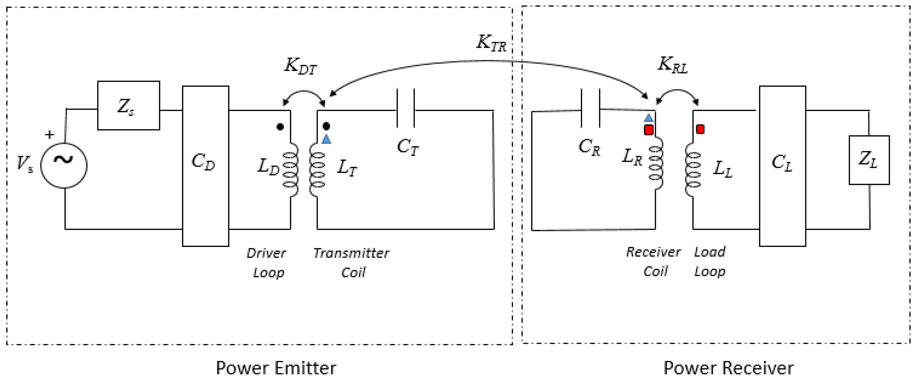 Wireless Power Transmission Enclose The Intact Circuit