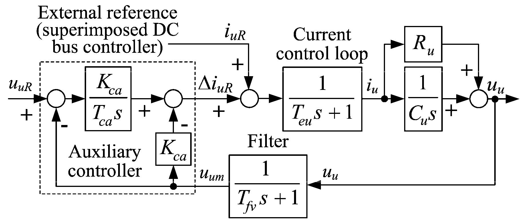 Energies Free Full Text Damping Optimum Based Design Of Control P Controller Block Diagram No