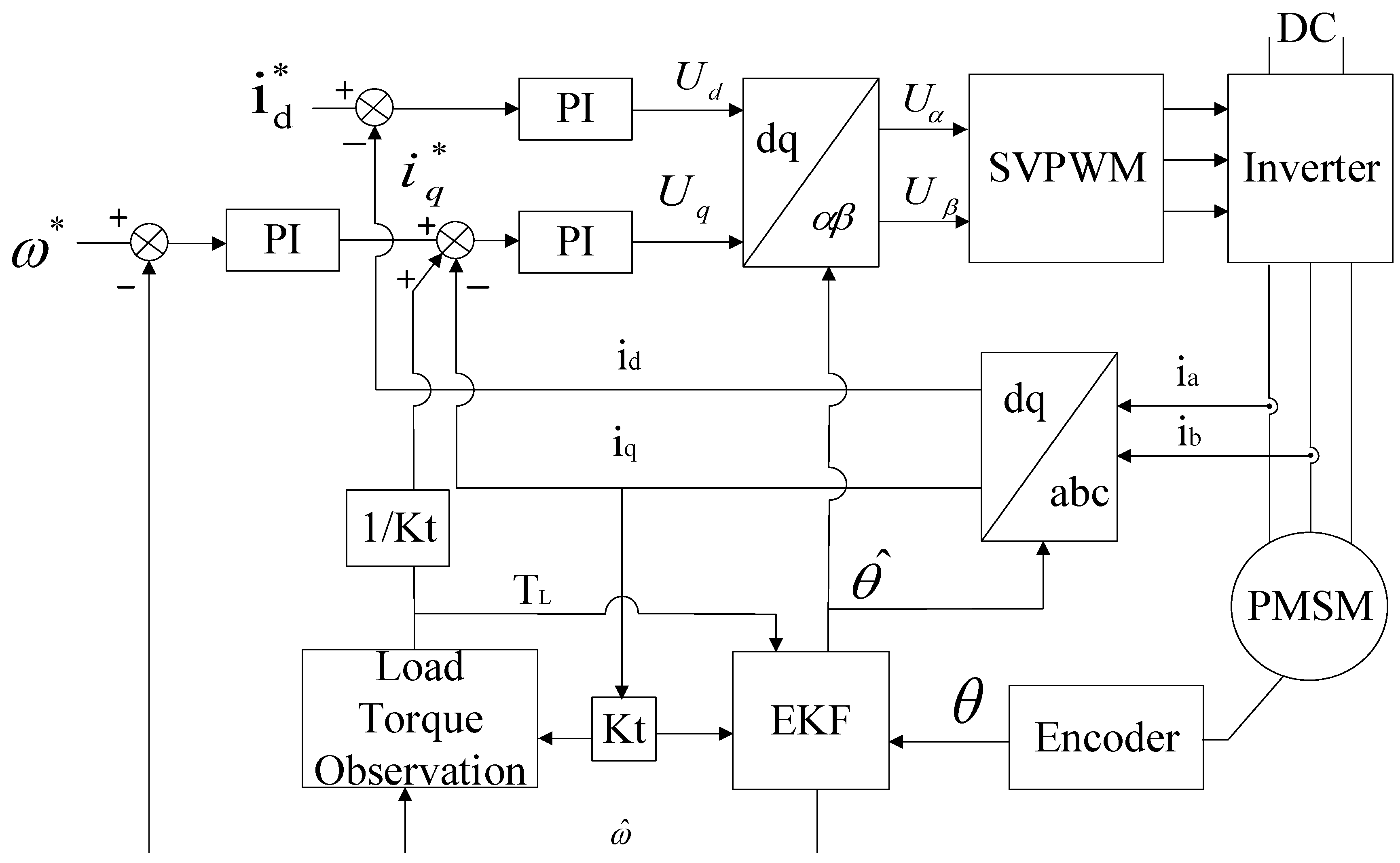 Energies   Free Full-Text   A Method to Improve the Response