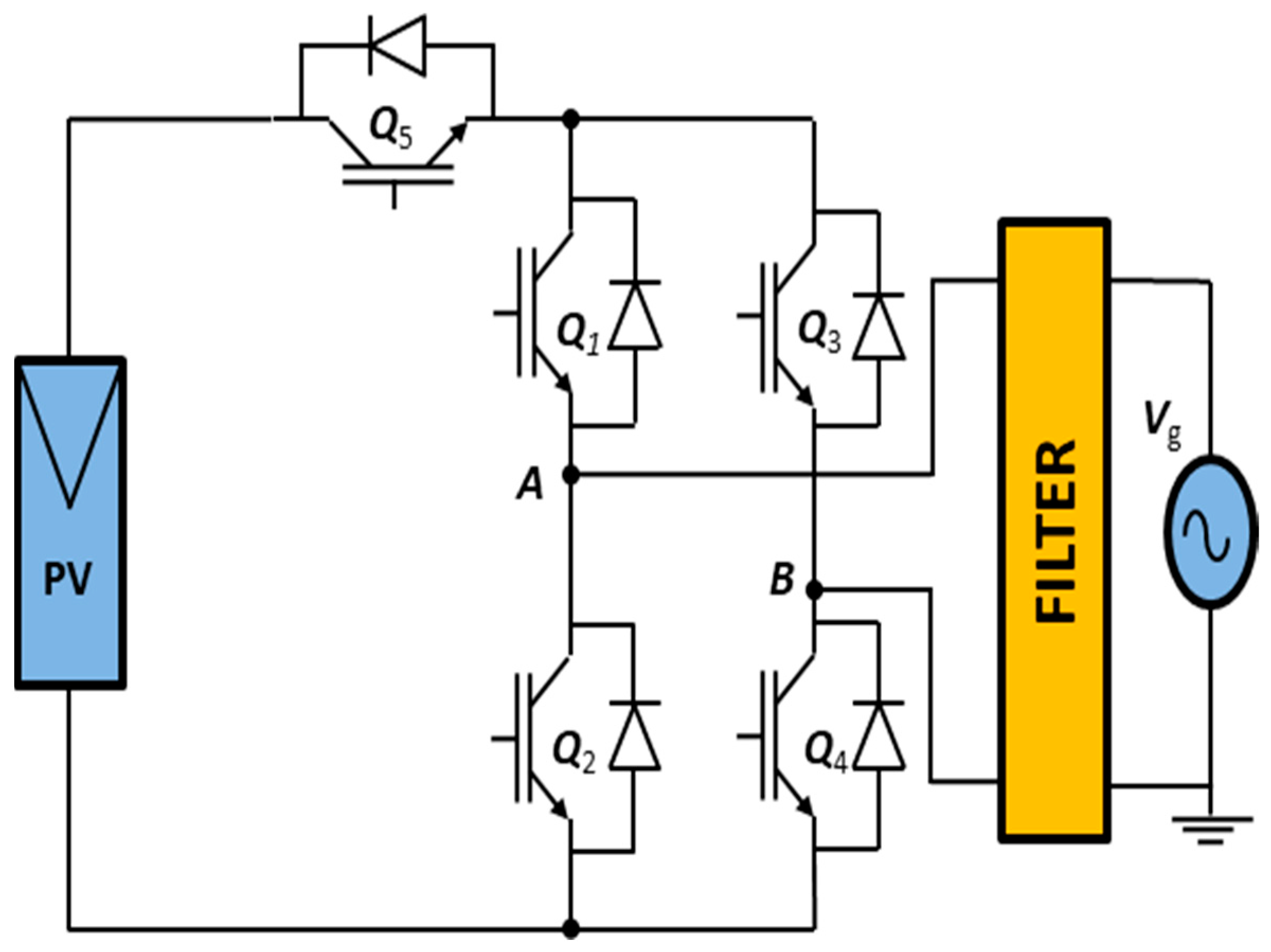 Energies Free Full Text An H5 Transformerless Inverter For Grid Connected Pv Systems With Improved Utilization Factor And A Simple Maximum Power Point Algorithm Html