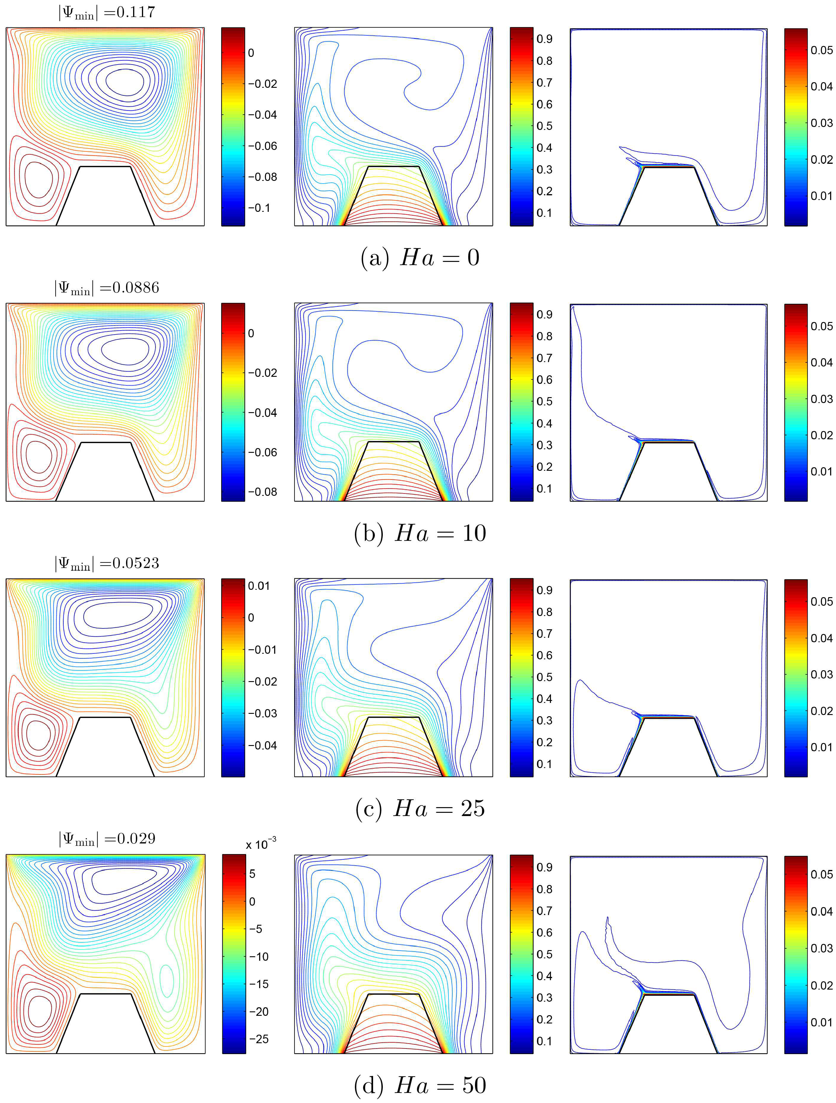 Energies   Free Full-Text   MHD Mixed Convection in a Lid
