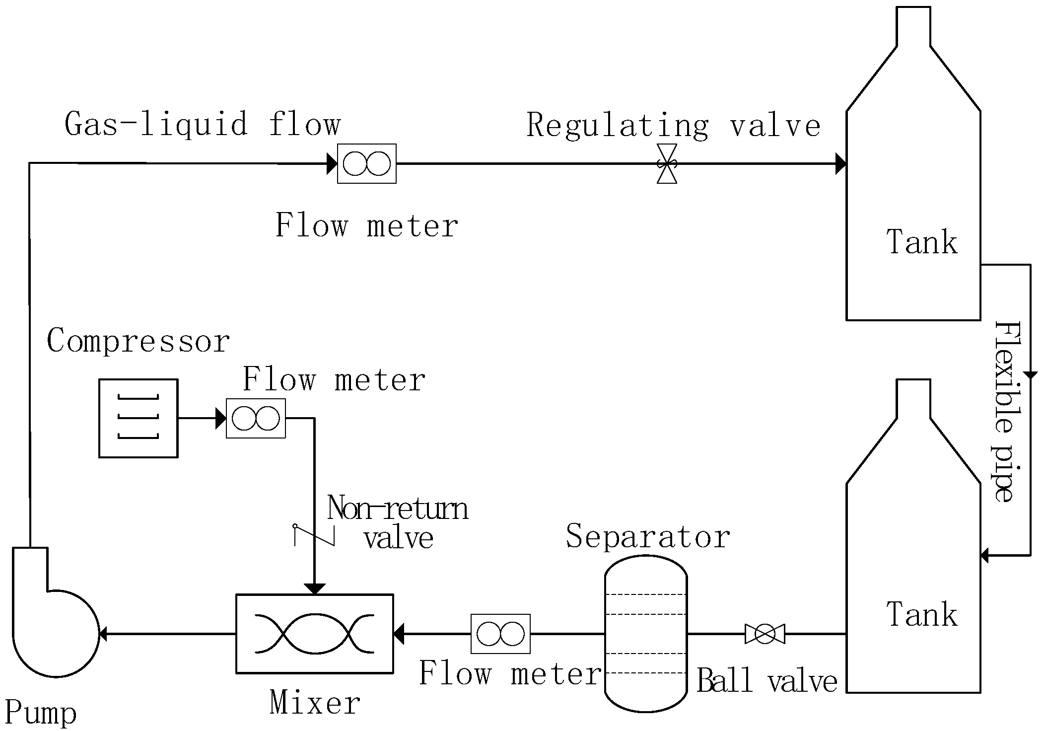 Energies | Free Full-Text | Investigation on the Handling Ability of on aquarium pump schematic, scroll pump schematic, pneumatic pump schematic, circulating pump schematic, axial pump schematic, diaphragm pump schematic, hydraulic pump schematic, multi-stage pump schematic, centrifugal water pumps, ejector pump schematic, spa pump schematic, geothermal heat pump schematic, self-priming pump schematic, fuel pump schematic, water pump schematic, submersible pump schematic, grundfos pump schematic, reciprocating pump schematic, mag drive pump schematic, plunger pump schematic,