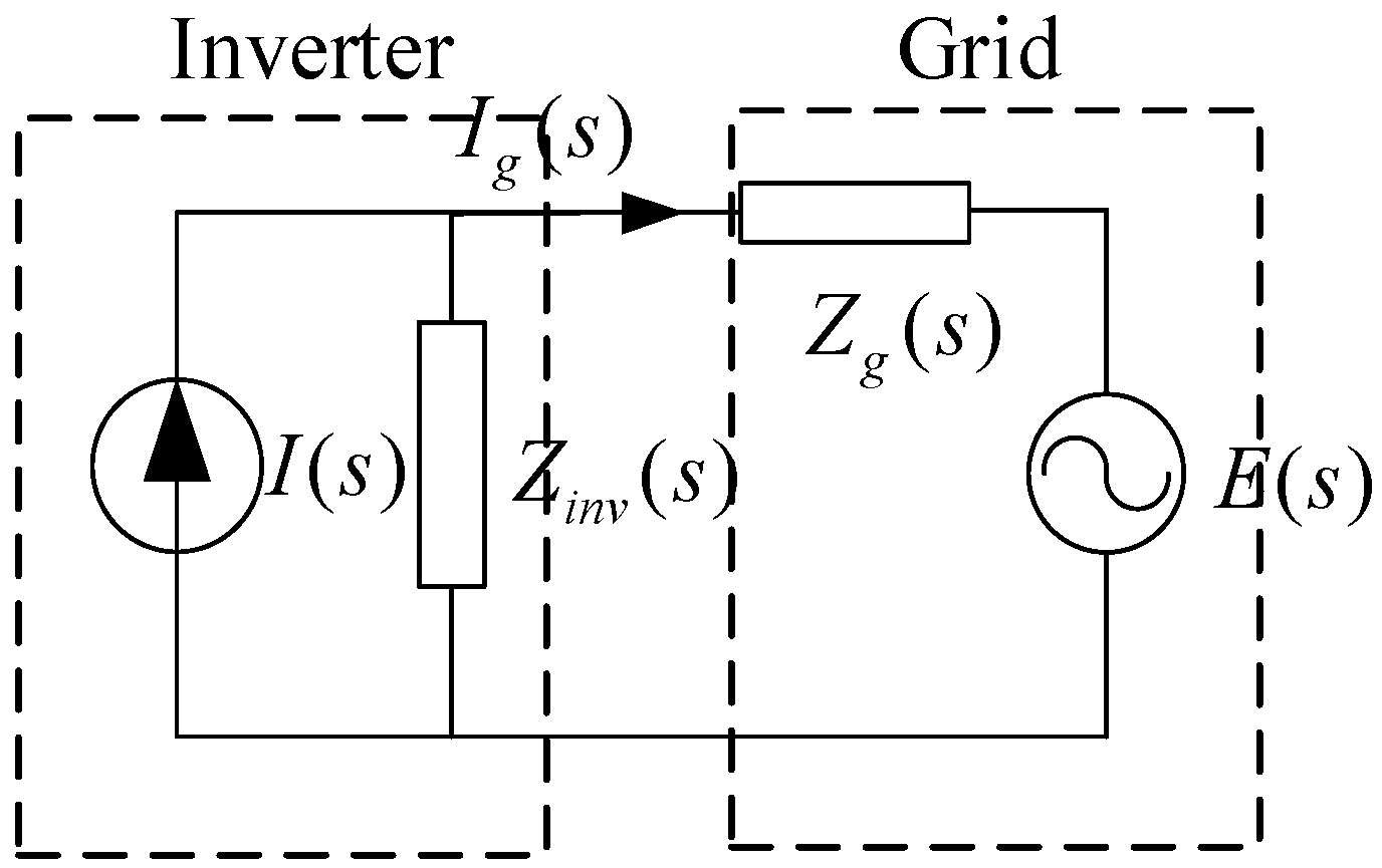 Energies Free Full Text Phase Locked Loop Research Of Grid And Transfer Functions For A Passive Integrator Circuit 11 03077 G001