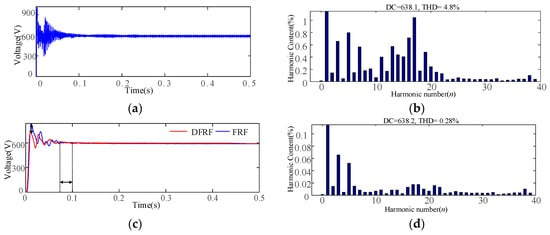 Energies Free Full Text Design Of Low Ripple And Fast Response Dc Filters In Dc Distribution Networks Html