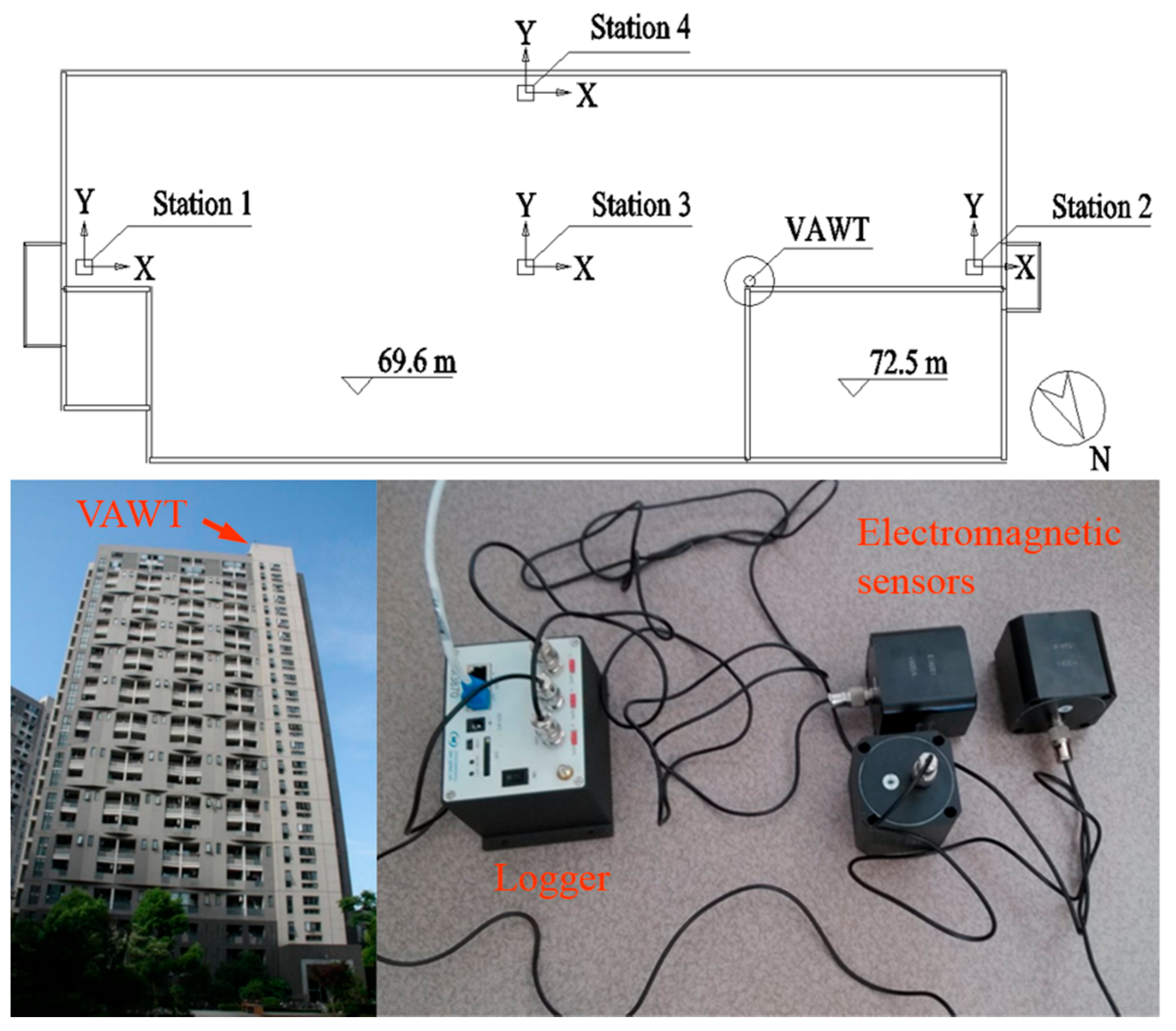 Energies Free Full Text Dynamic Study Of A Rooftop Vertical Axis Wind Power Diagrams 11 03135 G001