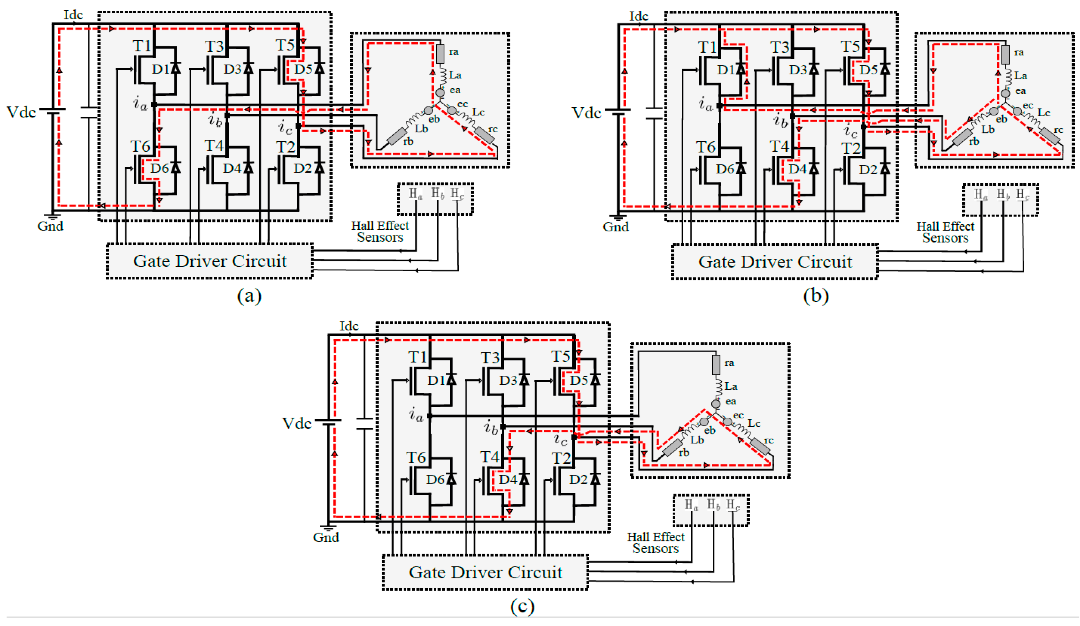 Energies Free Full Text Current Spikes Minimization Method For Figure 4 Closed Loop Brushless Dc Motor Control Circuit With The Figures No