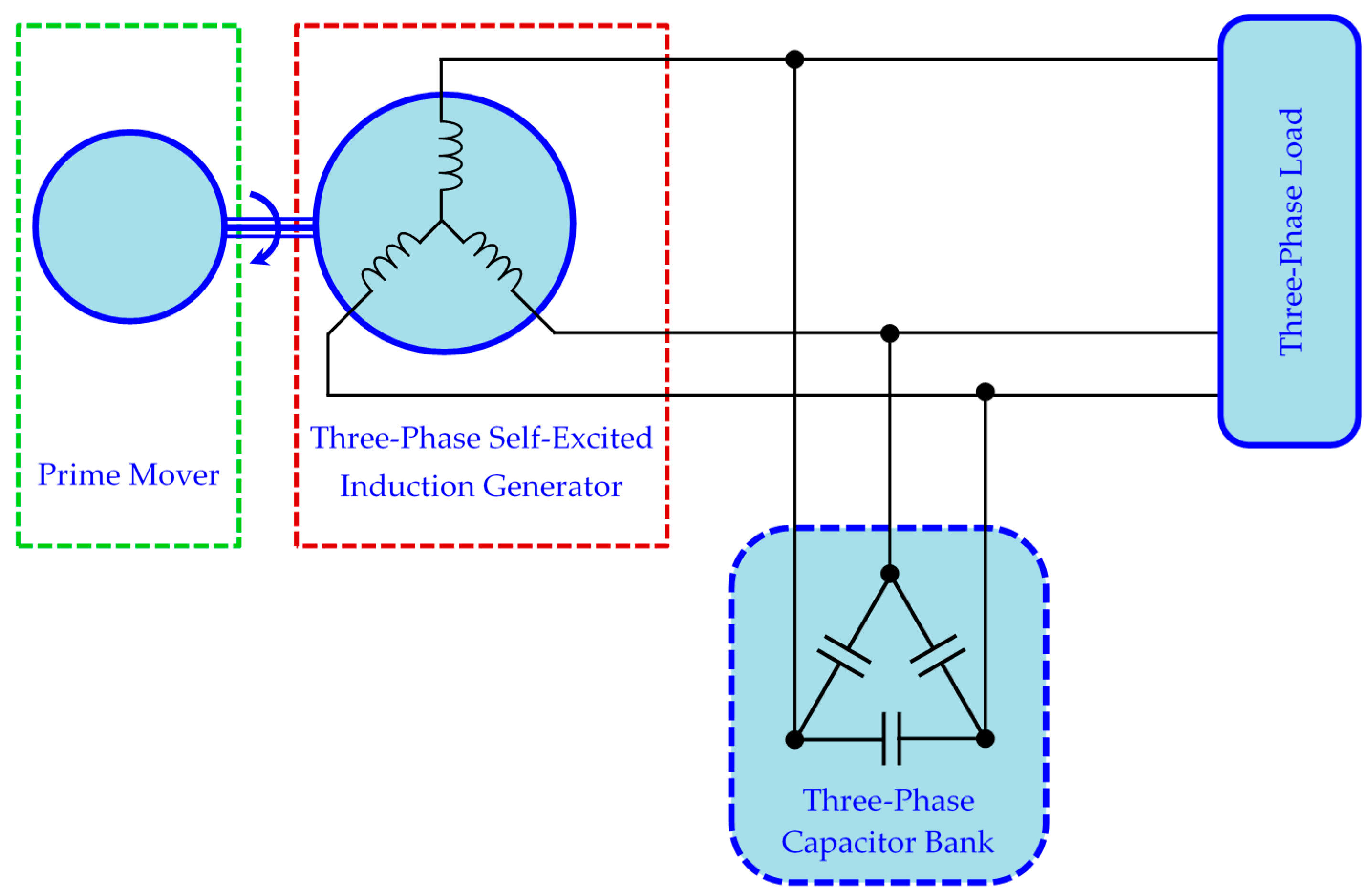 Energies Free Full Text Magnetization Dependent Core Loss Model Current Generator Diagram Moreover R Circuit 11 03228 G001 Figure 1 Schematic