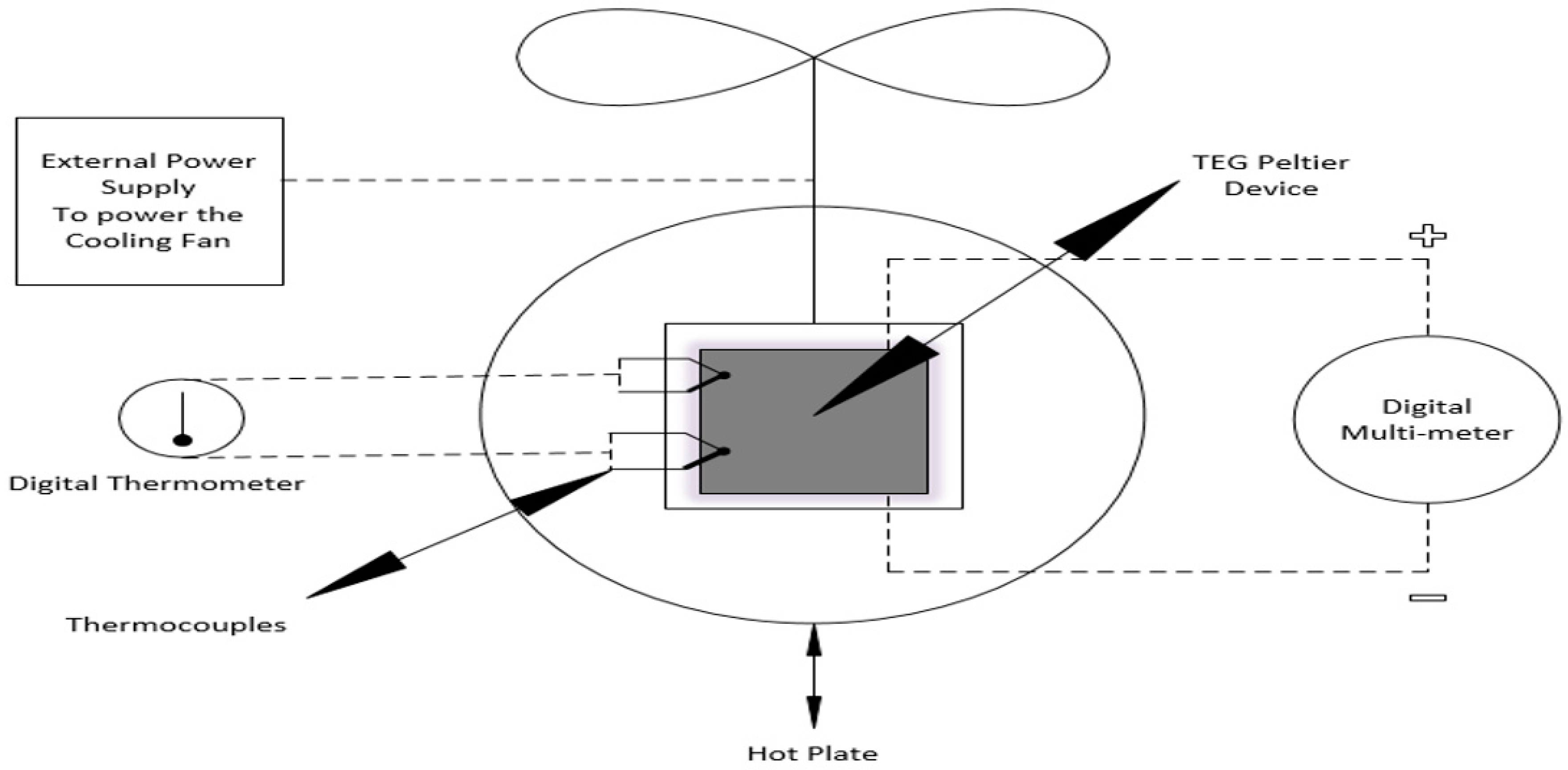 Thermoelectric Cooler Circuit Diagram | Energies Free Full Text Experimental And Analytical Simulation