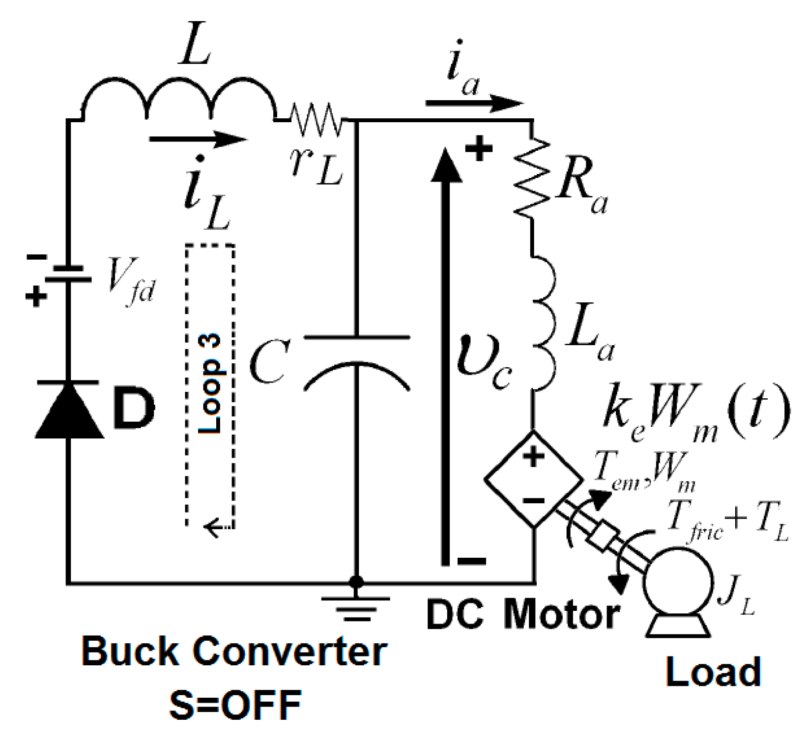Energies Free Full Text Dynamic Analysis Of A Permanent Magnet Automations Gt Motor Control Circuits Pwm Speed 11 03388 G004