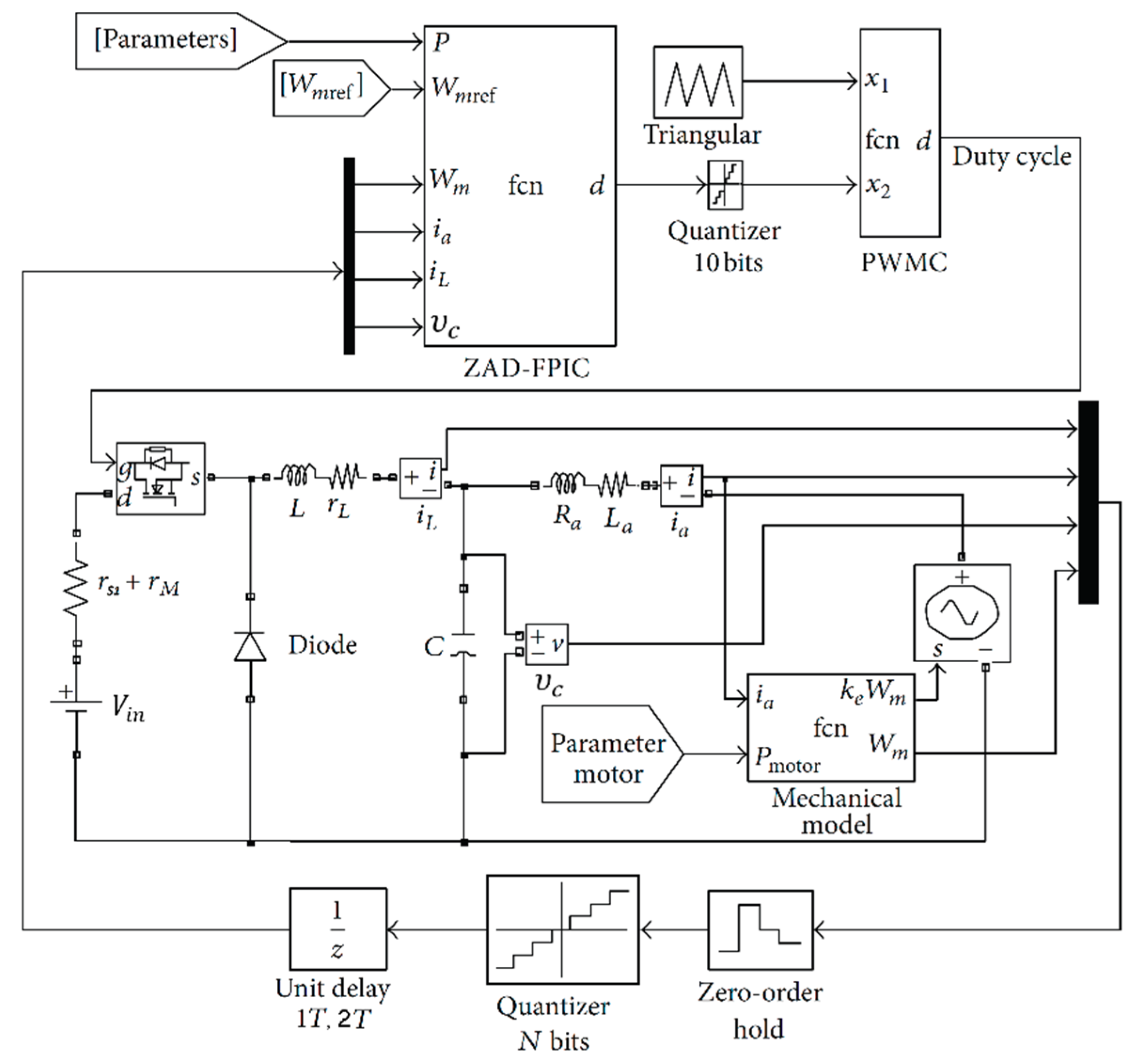 Energies Free Full Text Dynamic Analysis Of A Permanent Magnet Automations Gt Motor Control Circuits Pwm Speed 11 03388 G006