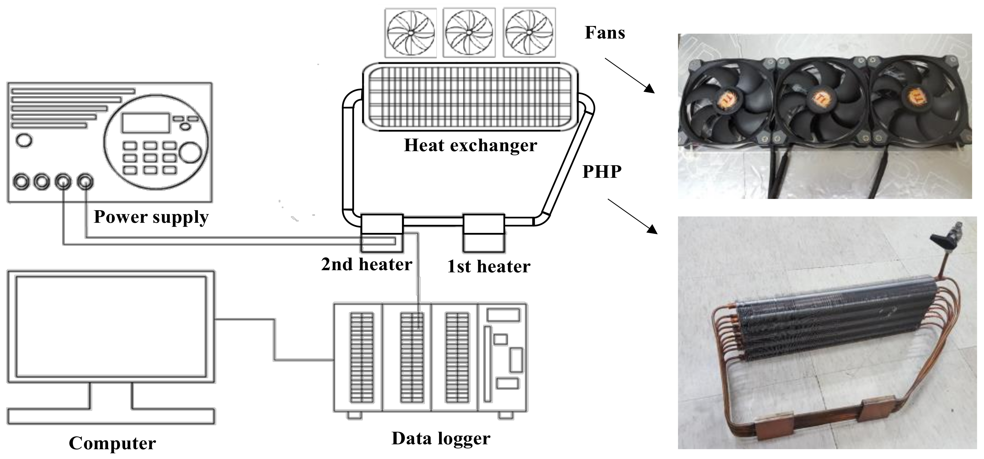 Energies Free Full Text A Novel Thermal Module With 3 D Parallelcombinationcircuits Whatisseriesparallelcircuitphp 11 03425 G004