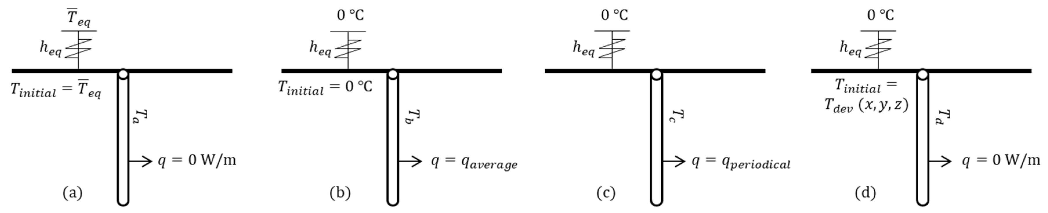 Energies | Free Full-Text | Numerical Investigation of