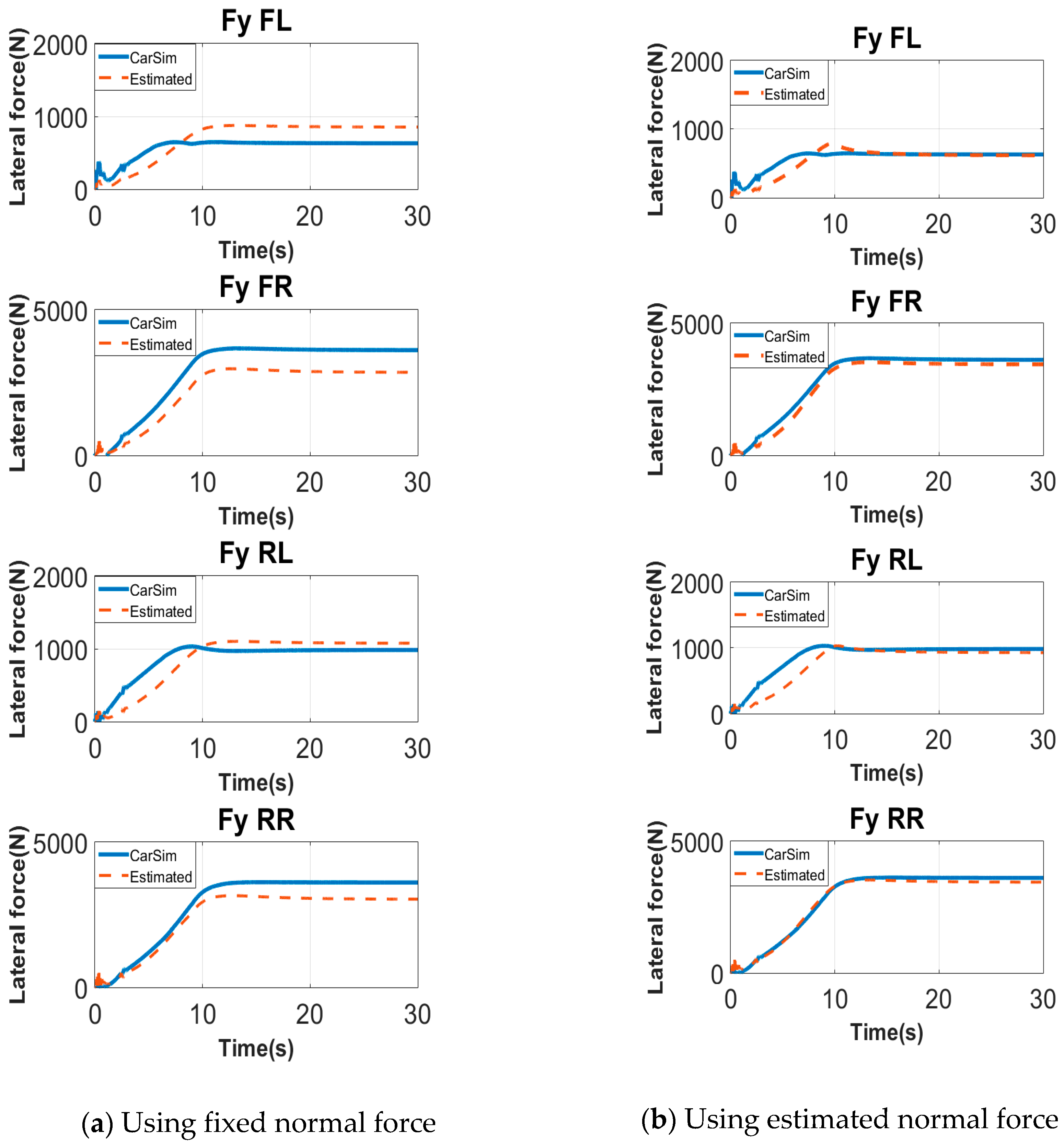 Energies | Free Full-Text | Torque Distribution Algorithm