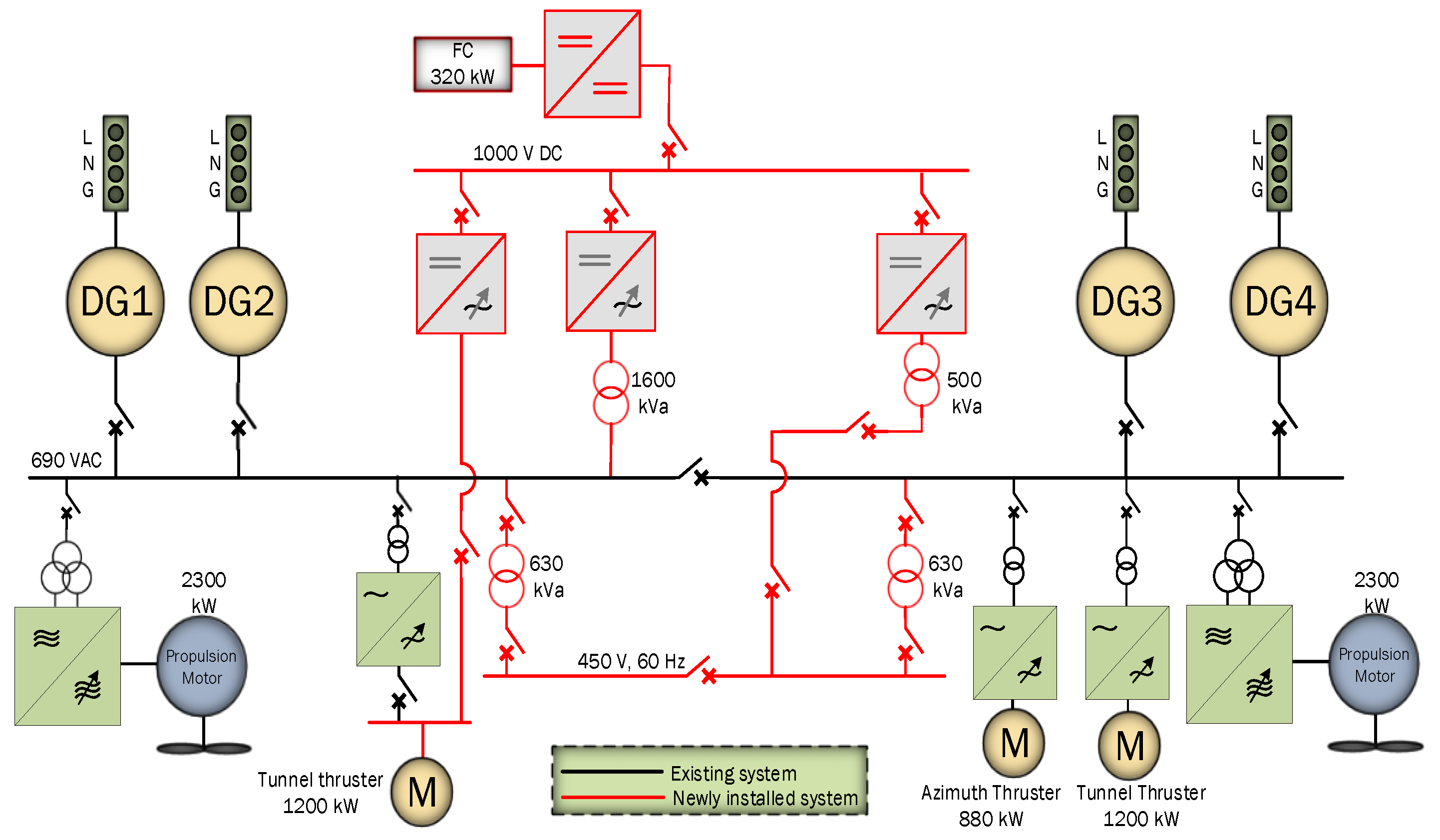 viking c 1000b wiring diagram for energies free full text energy storage systems for shipboard  energy storage systems for shipboard