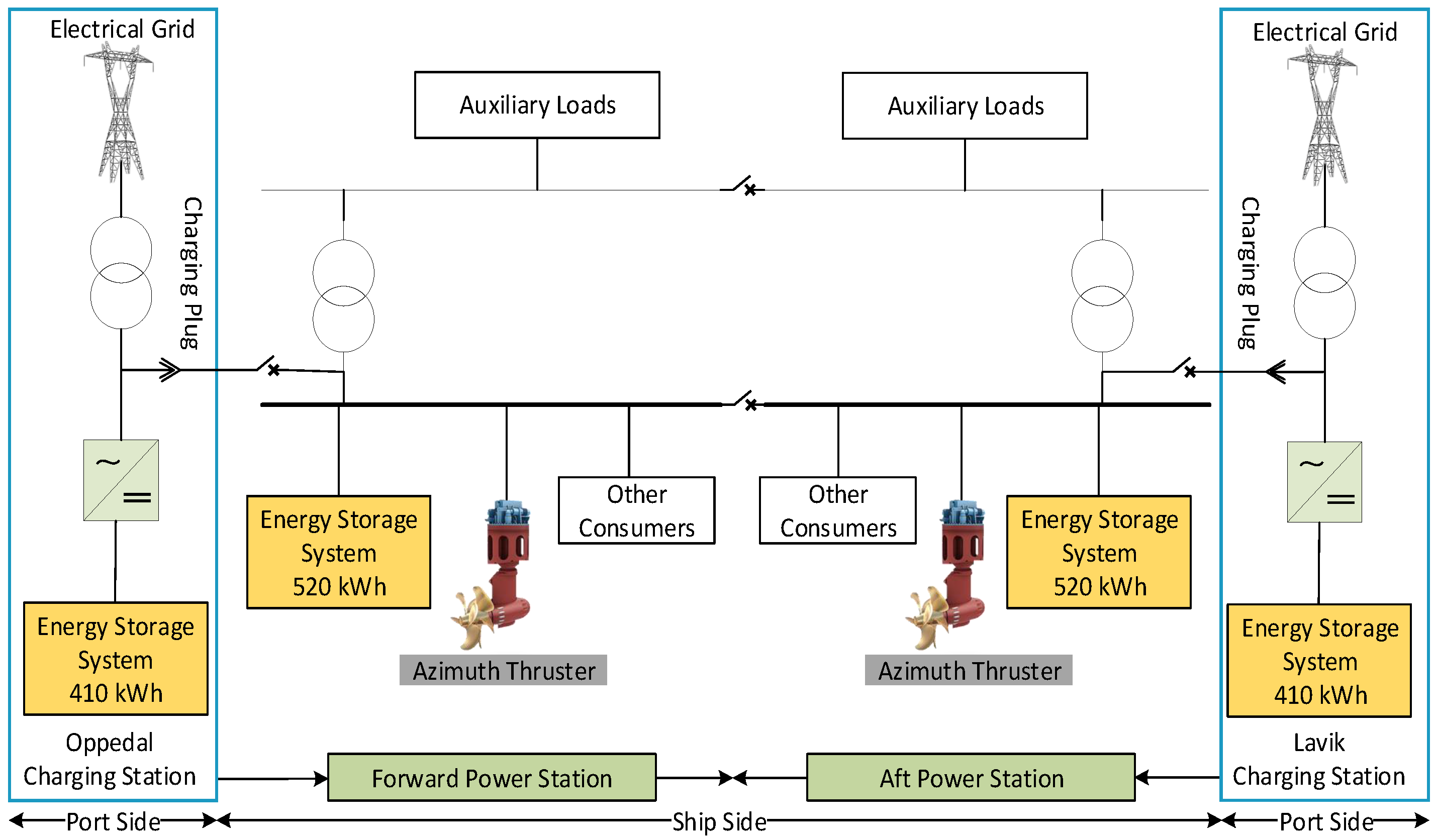 Energies Free Full Text Energy Storage Systems For Shipboard Rc Charging Circuit Stored And Dissipated Waveforms 11 03492 G019