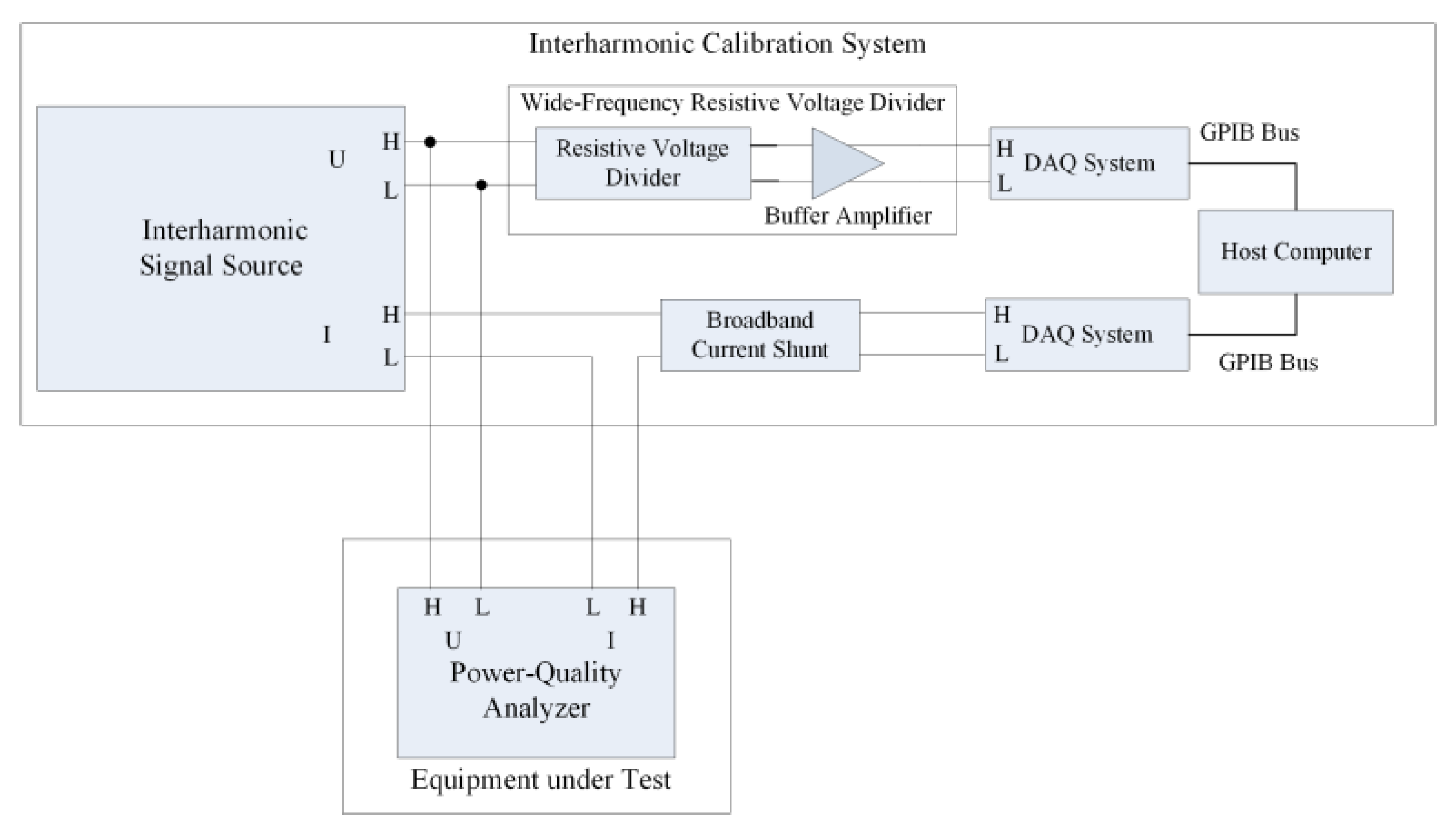 Energies   Free Full-Text   An Innovative Calibration Scheme