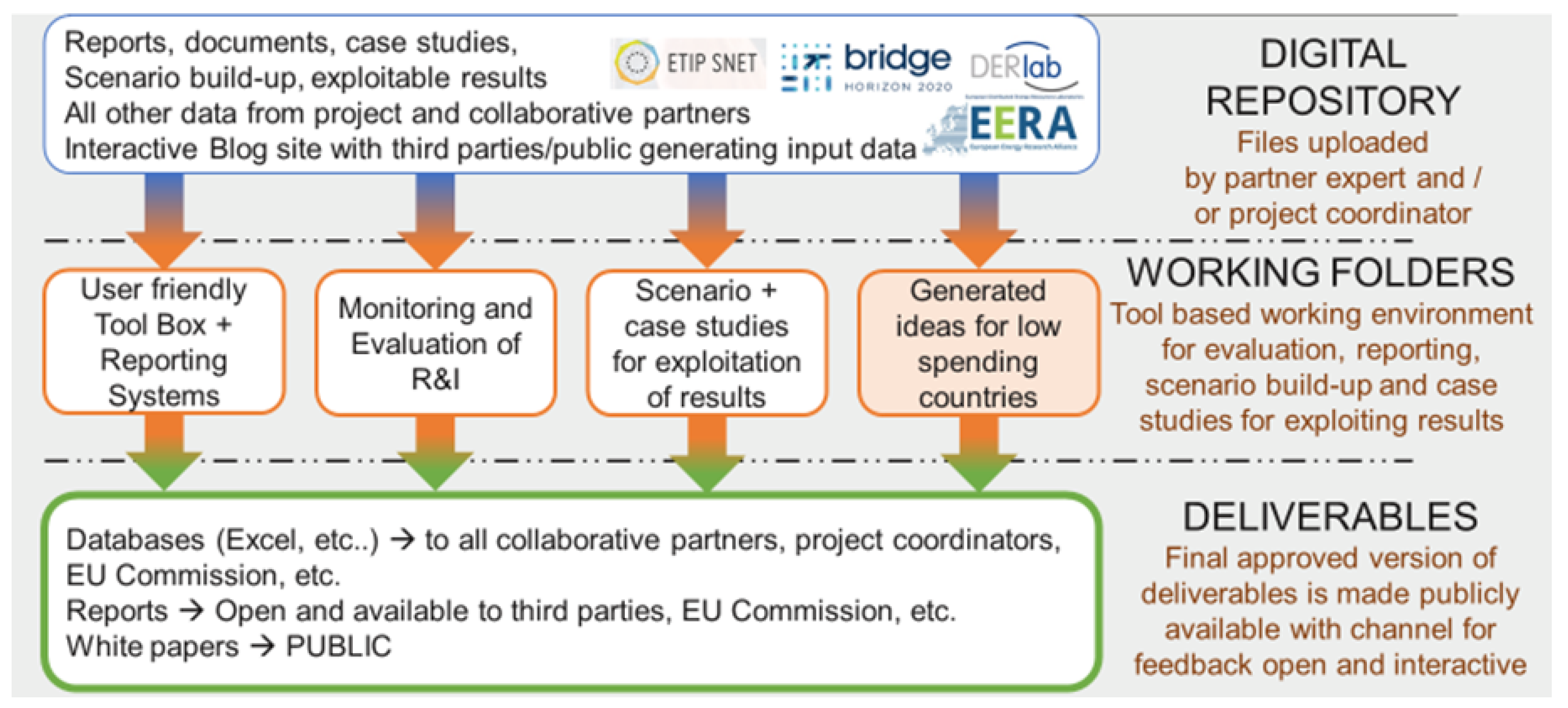 Energies   Free Full-Text   Applying the Smart Grid